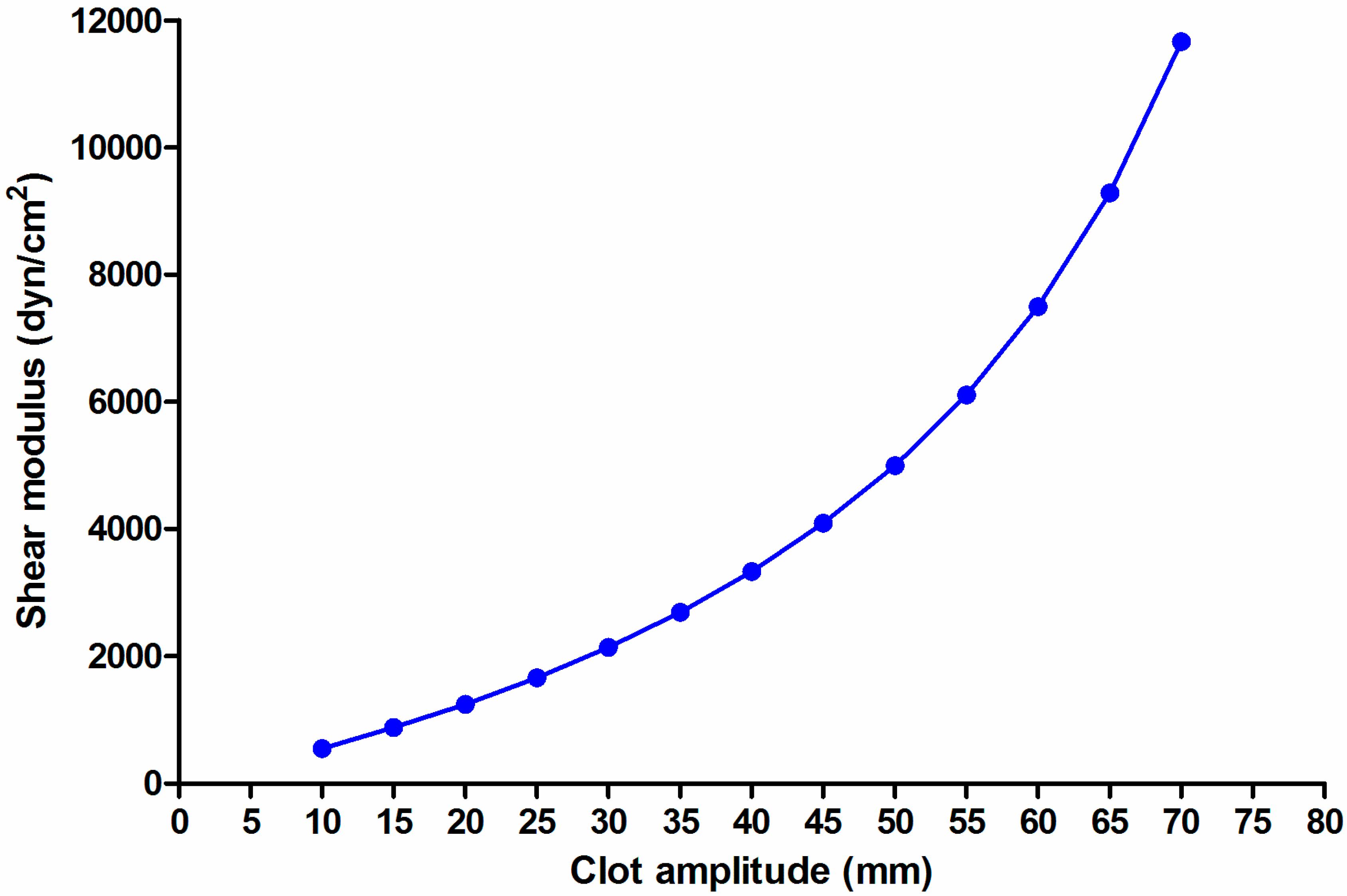 chloroquine inhibits autophagic flux by decreasing autophagosome-lysosome fusion