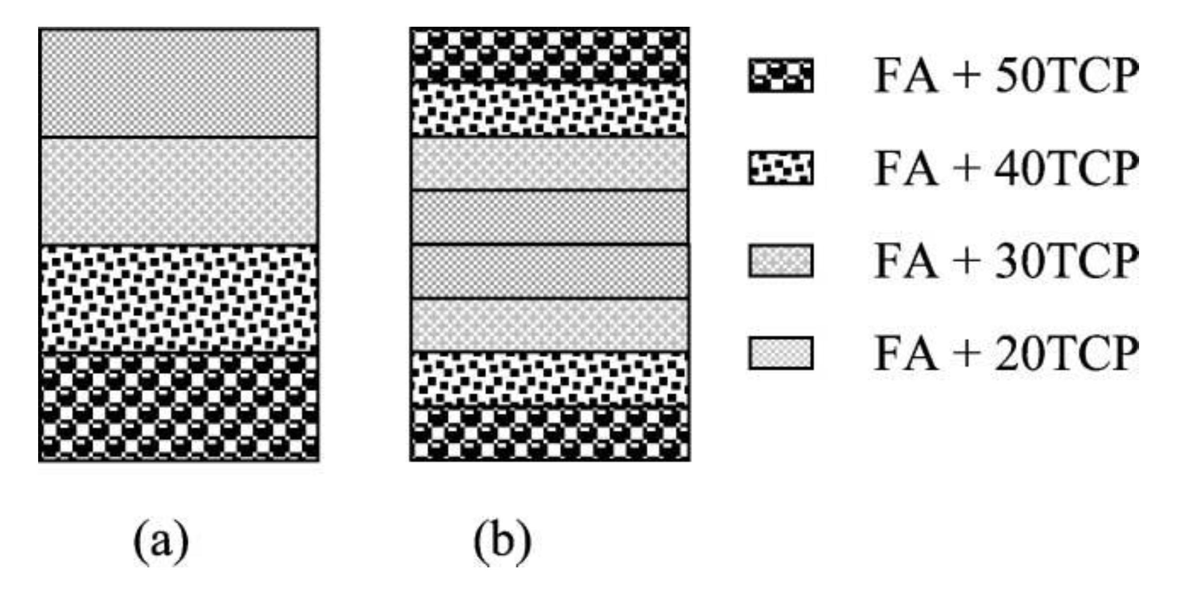Jfb Free Full Text Calcium Orthophosphates As Bioceramics State Mueller Furnace Wiring Diagram Older 01 00022 G009 1024