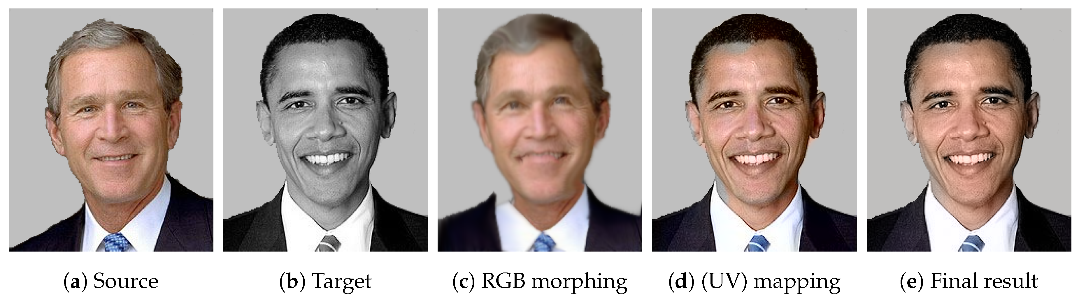 J  Imaging   Free Full-Text   Exemplar-Based Face Colorization Using