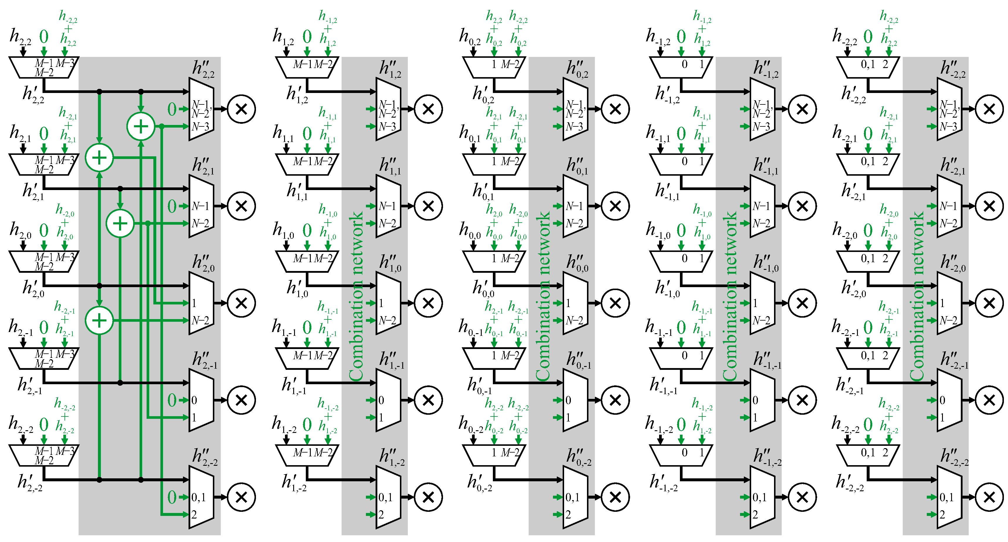 J  Imaging   Free Full-Text   Border Handling for 2D