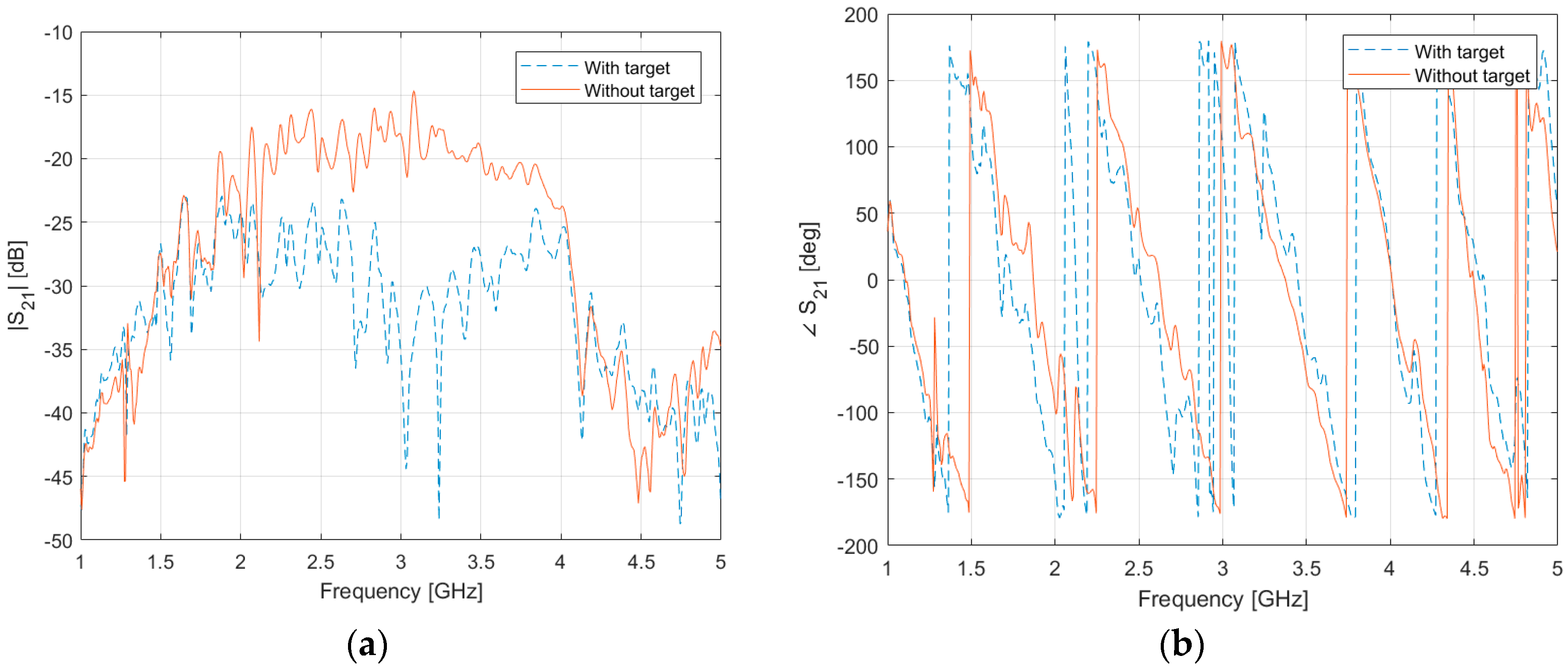 J  Imaging   Free Full-Text   A Tomograph Prototype for Quantitative