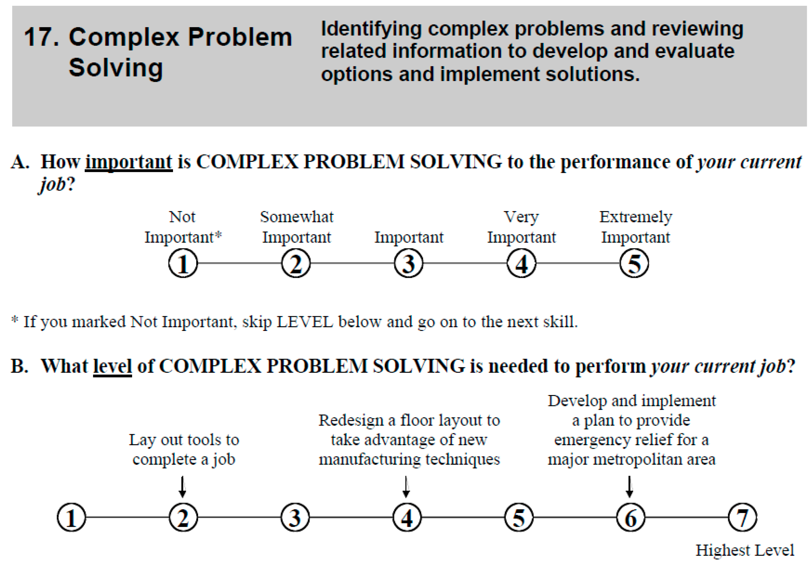 J  Intell  | Free Full-Text | Fluid Ability (Gf) and Complex Problem