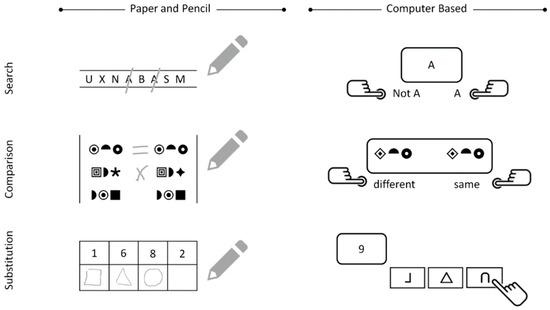Journal of Intelligence | An Open Access Journal from MDPI