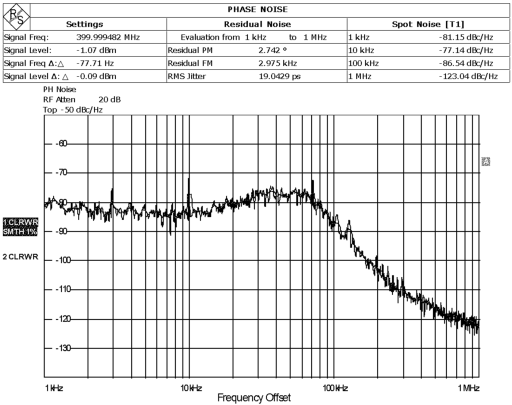 Neural noise synthesizer 1.1 full version
