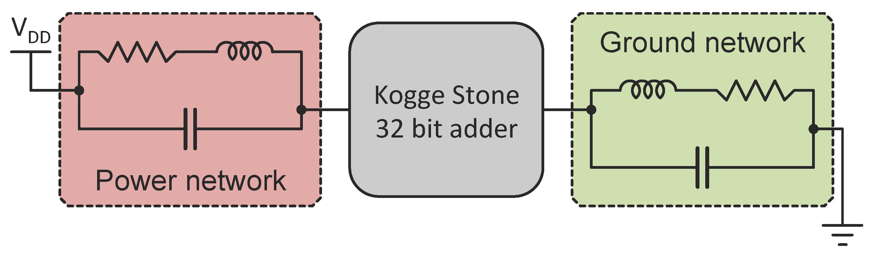 Jlpea Free Full Text Mos Current Mode Logic Near Threshold Adder Diagram Kogge Stone 16 Bit Cmos Xor Gate Circuit 04 00138 G007 1024
