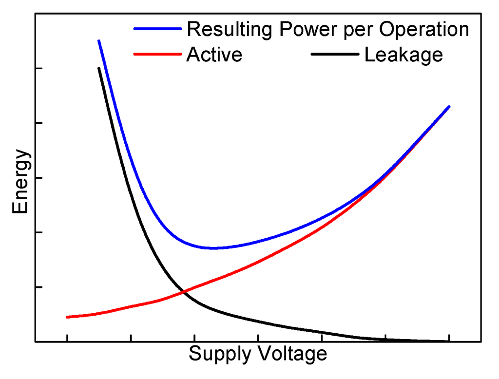 thesis on electricity supply A swot framework for analyzing the electricity supply chain using an integrated ahp methodology combined with fuzzy-topsis master,s thesis.