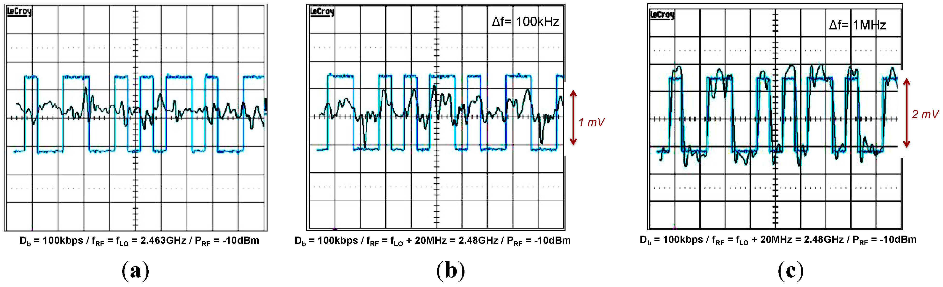 JLPEA | Free Full-Text | An FSK and OOK Compatible RF Demodulator