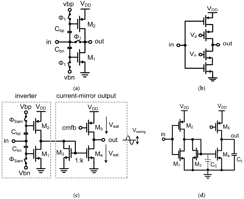 cmos power amplifier thesis Design of an operational amplifier for high performance pipelined adcs in 65nm cmos master thesis performed in electronic devices 328 power-supply rejection.