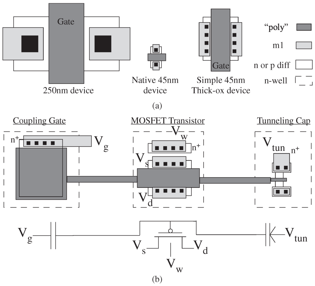 Jlpea Special Issue Ultra Low Power Vlsi Design For Emerging Simple Mosfet Circuit Displaying
