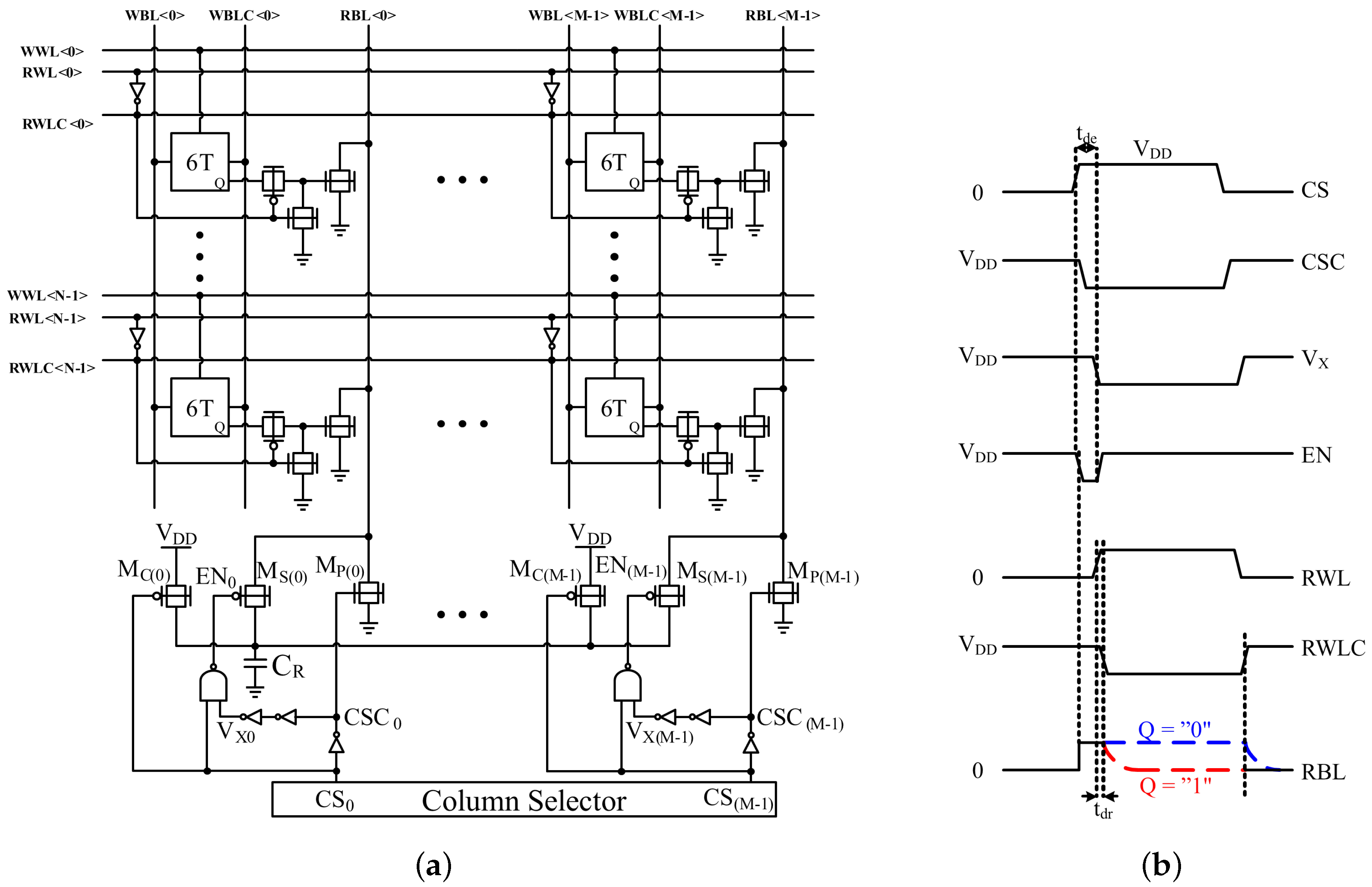 Jlpea Free Full Text Low Power Design For Future Wearable And Microwave Transistor Amplifier A Circuit Diagram B Schematic 06 00020 G005