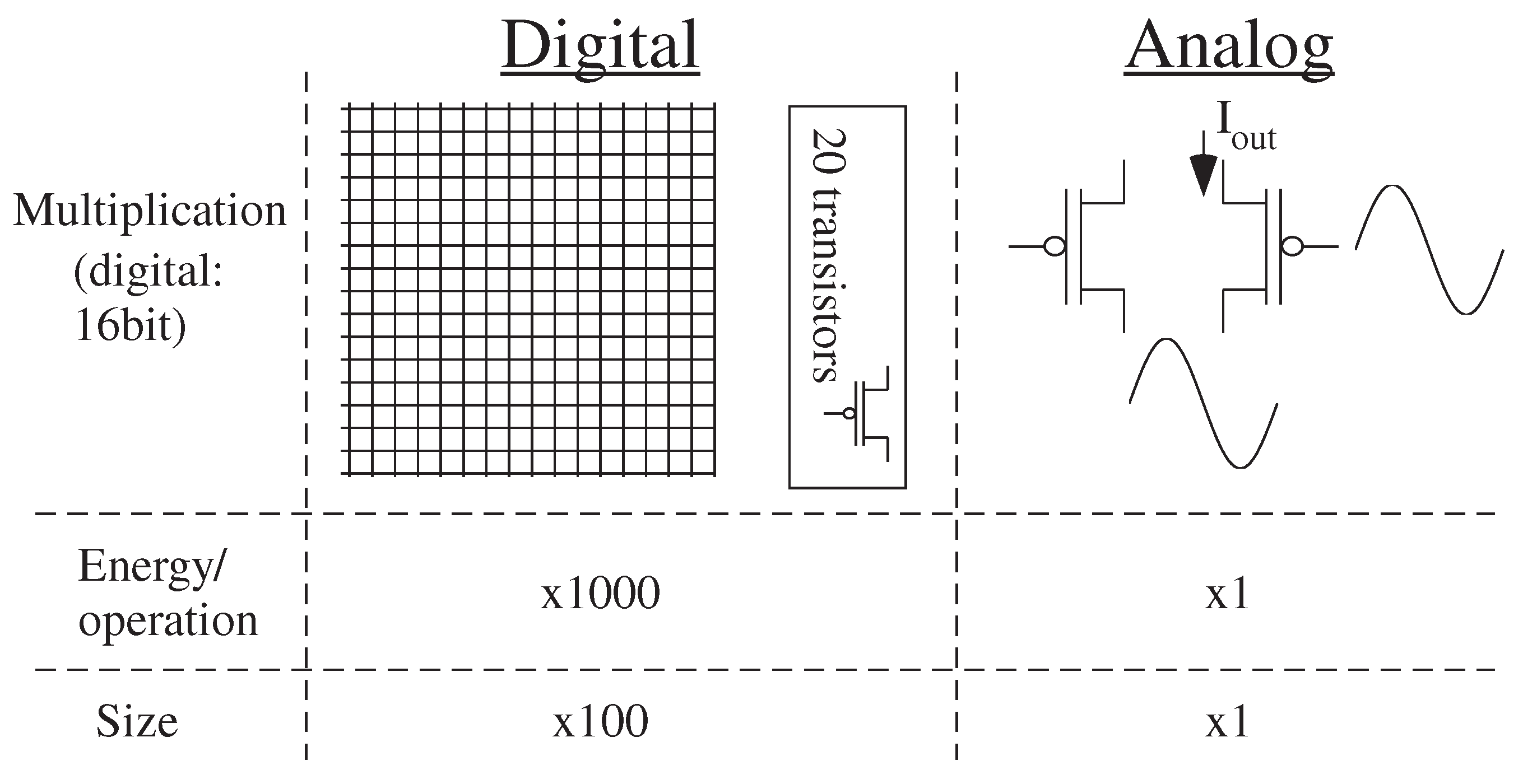 computational efficiency of polar and box Polar modulation ups efficiency in mobile pa be highlighted to show the overall performance gains provided by polar modulation polar mod this box] be the.