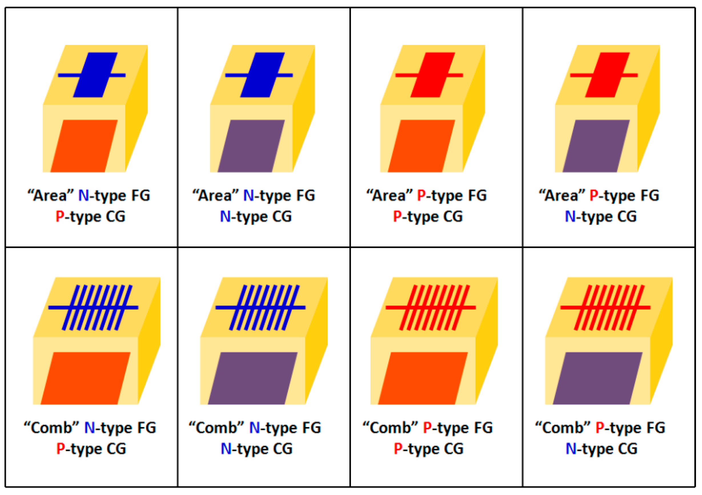 latest research papers in power electronics