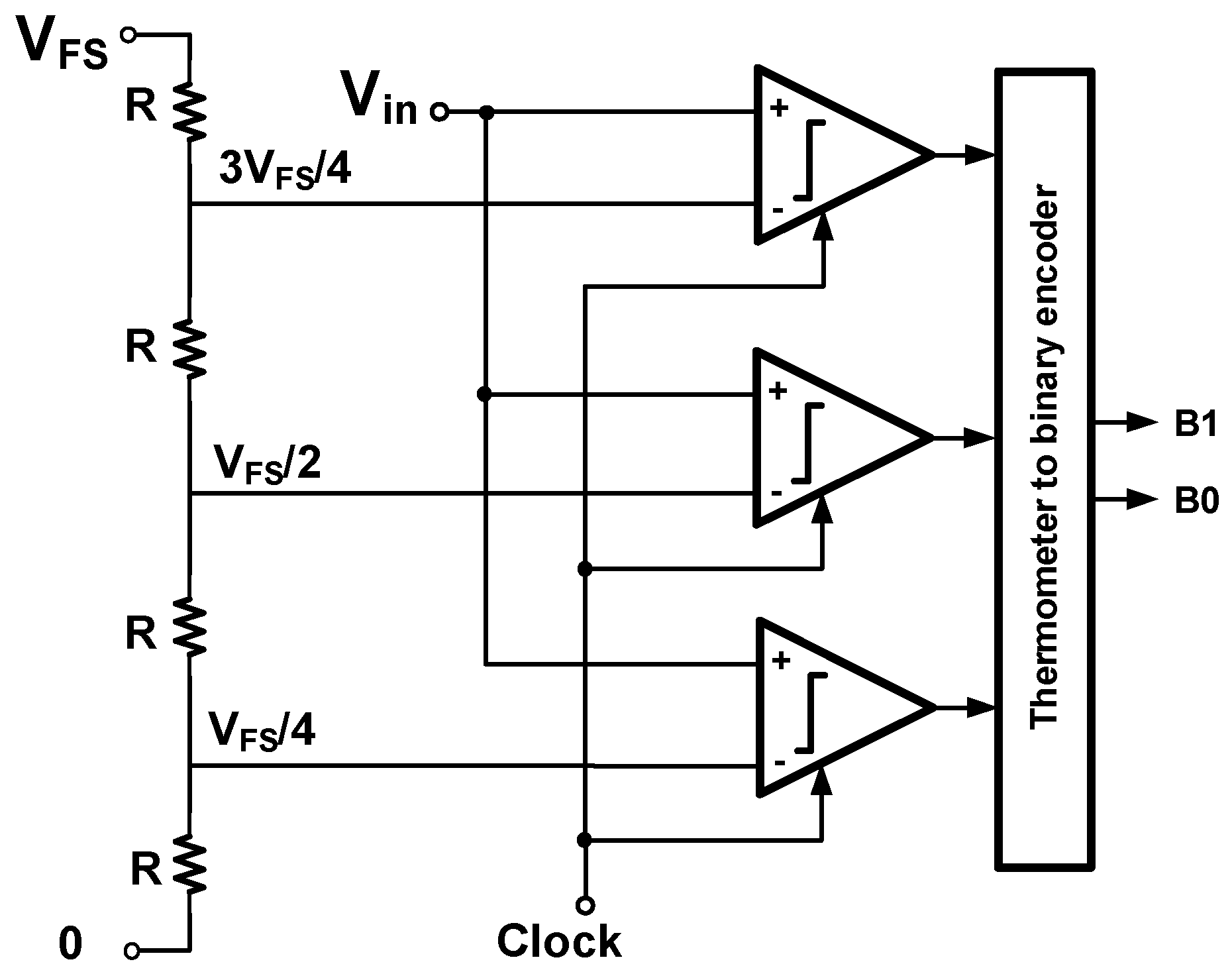 Jlpea Free Full Text Review Of Analog To Digital Conversion Comparator Circuits Examples Tutorial 08 00012 G001