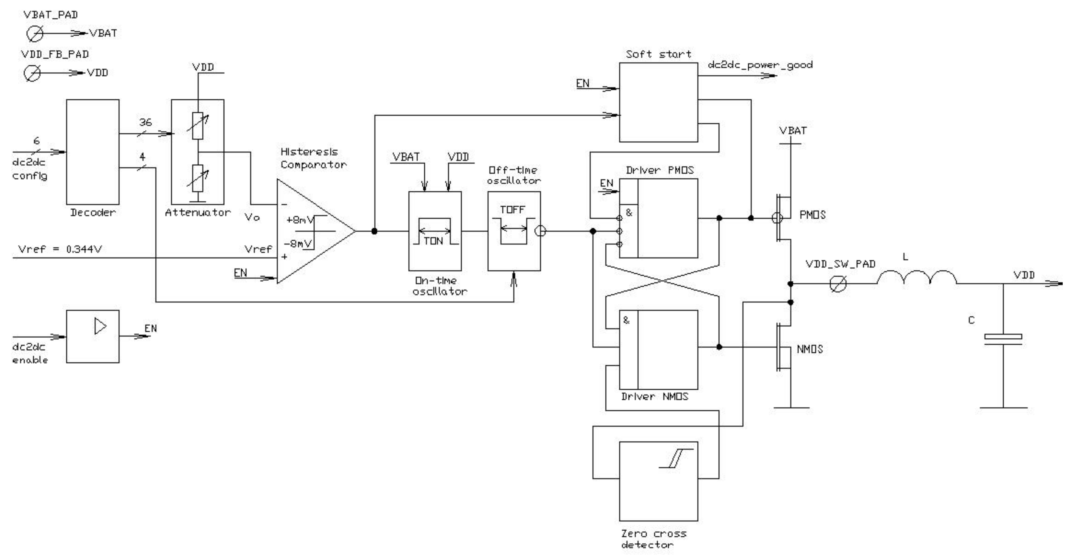 Figure 1 Typical Block Diagram Of A Highspeed Voltage Comparator 4