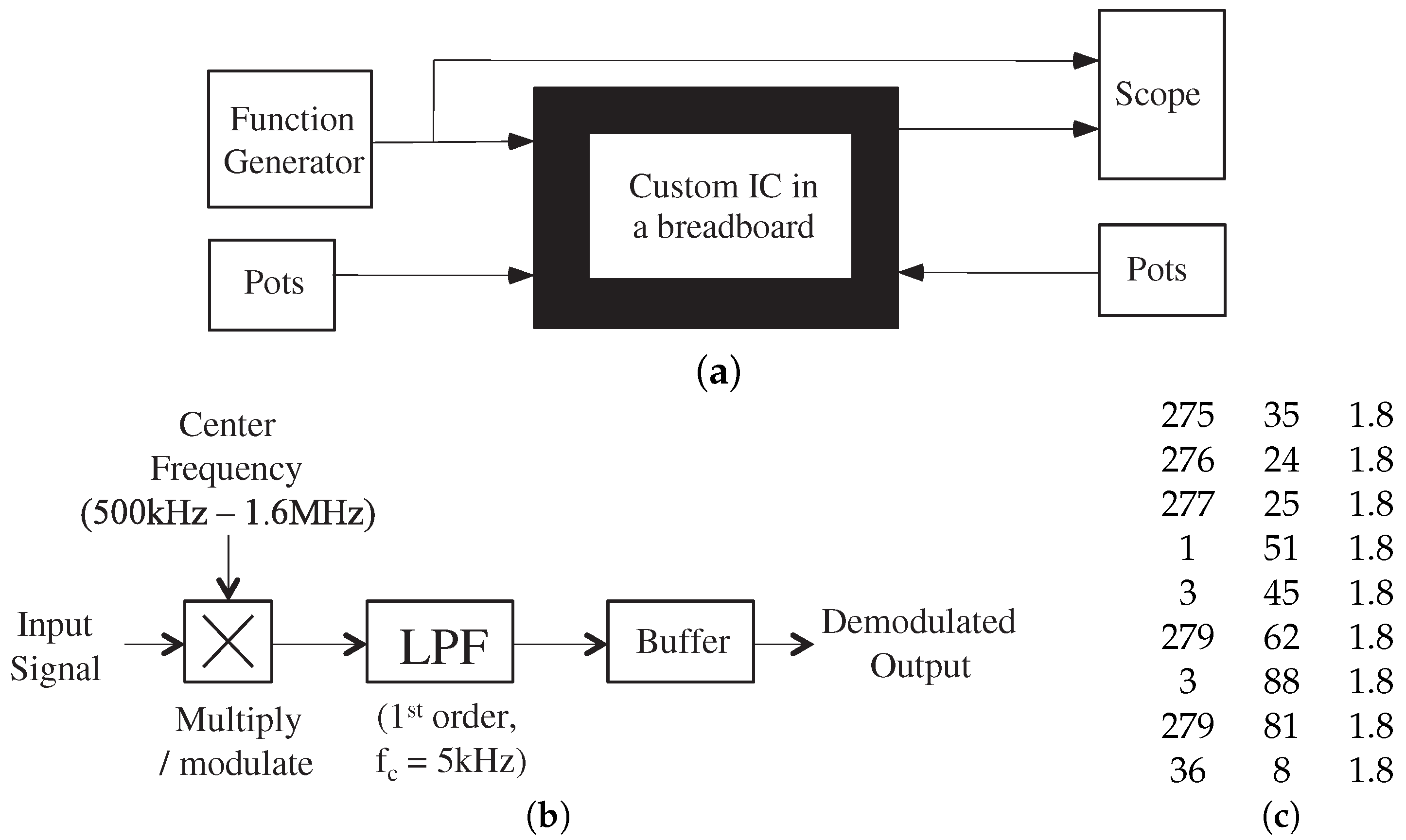 JLPEA | Free Full-Text | Security Implications for Ultra-Low Power