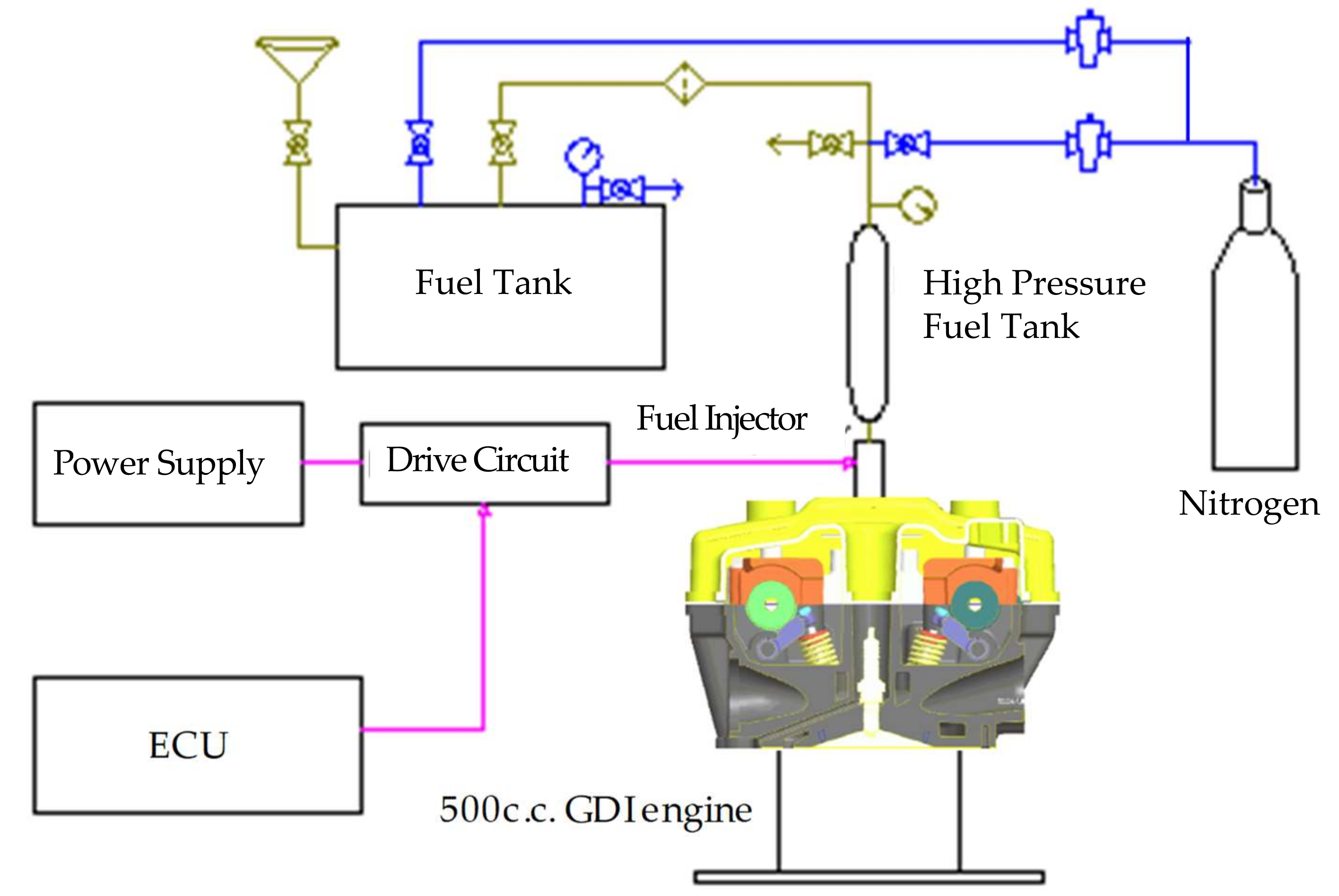 As Well 1990 Toyota Camry Moreover Honda Accord Cooling System Diagram