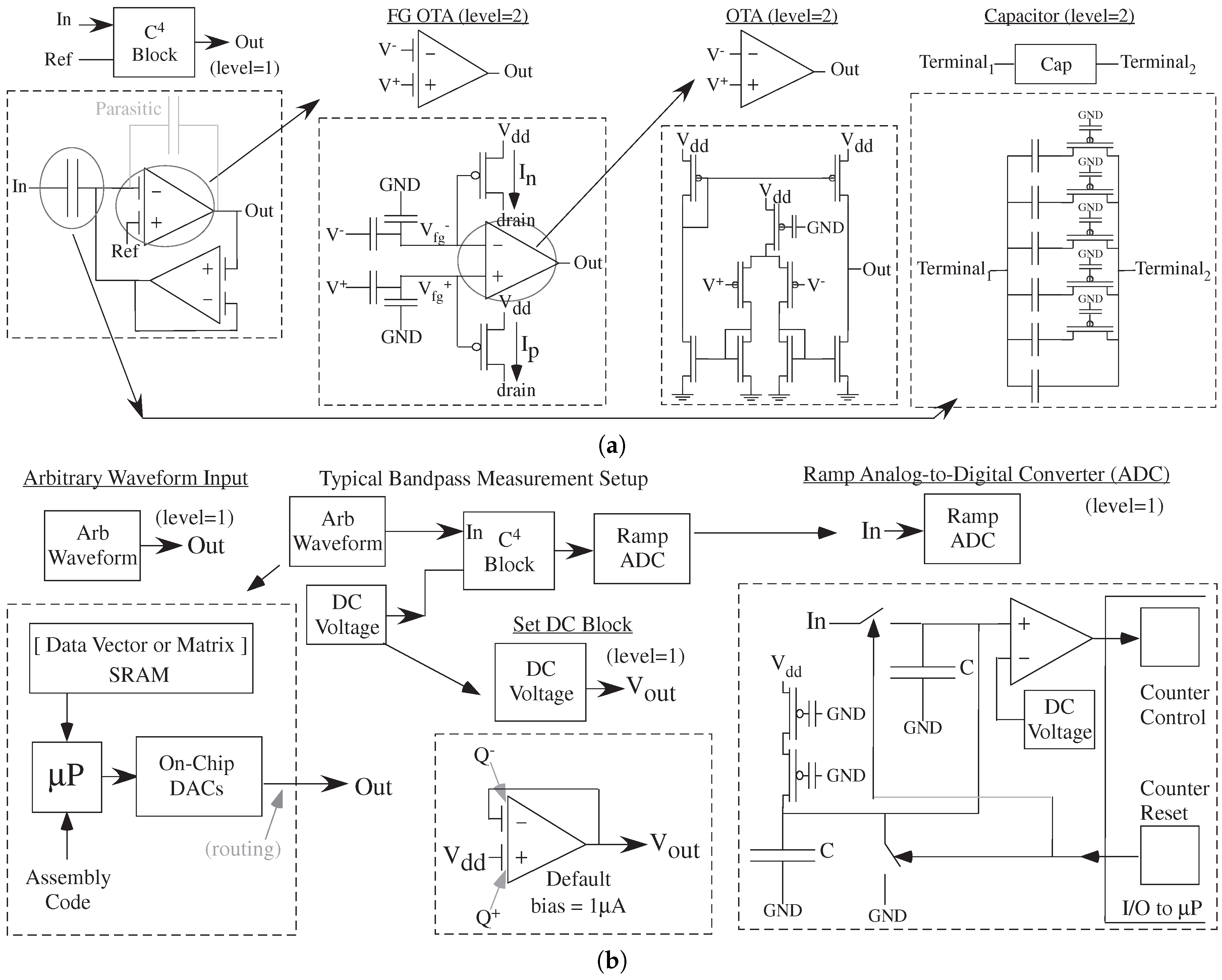 Jlpea Free Full Text Enabling Energy Efficient Physical Figure 1 Circuit Diagram For An Op Amp Summer Used As A Dac 08 00047 G010
