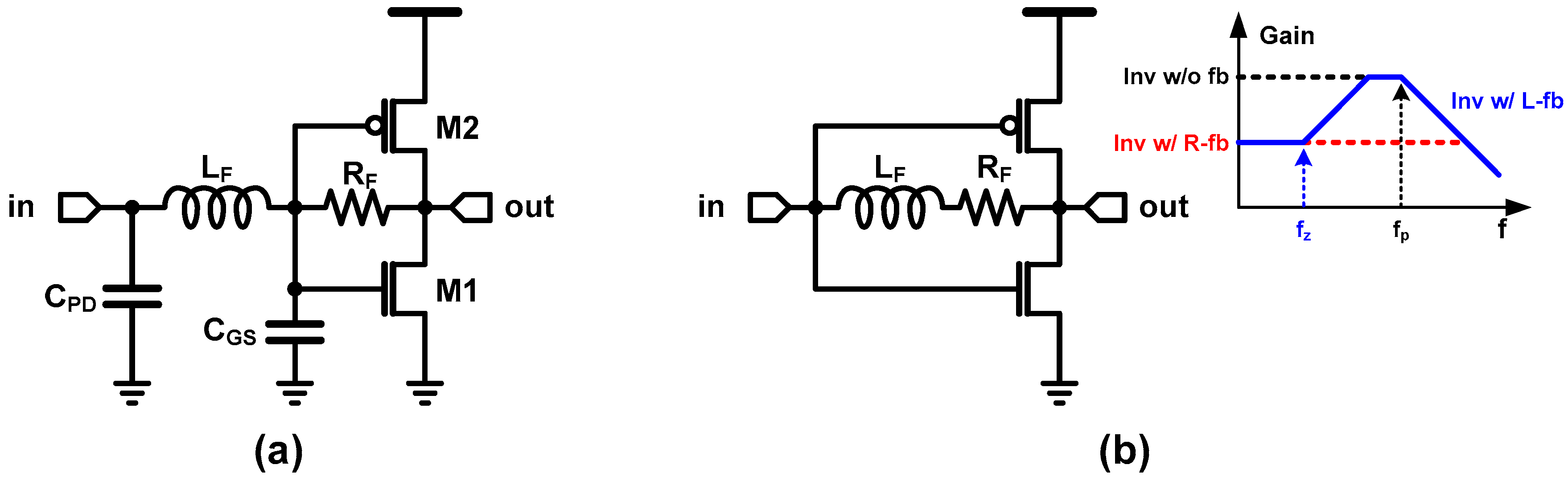 JLPEA | Free Full-Text | CMOS Inverter as Analog Circuit: An