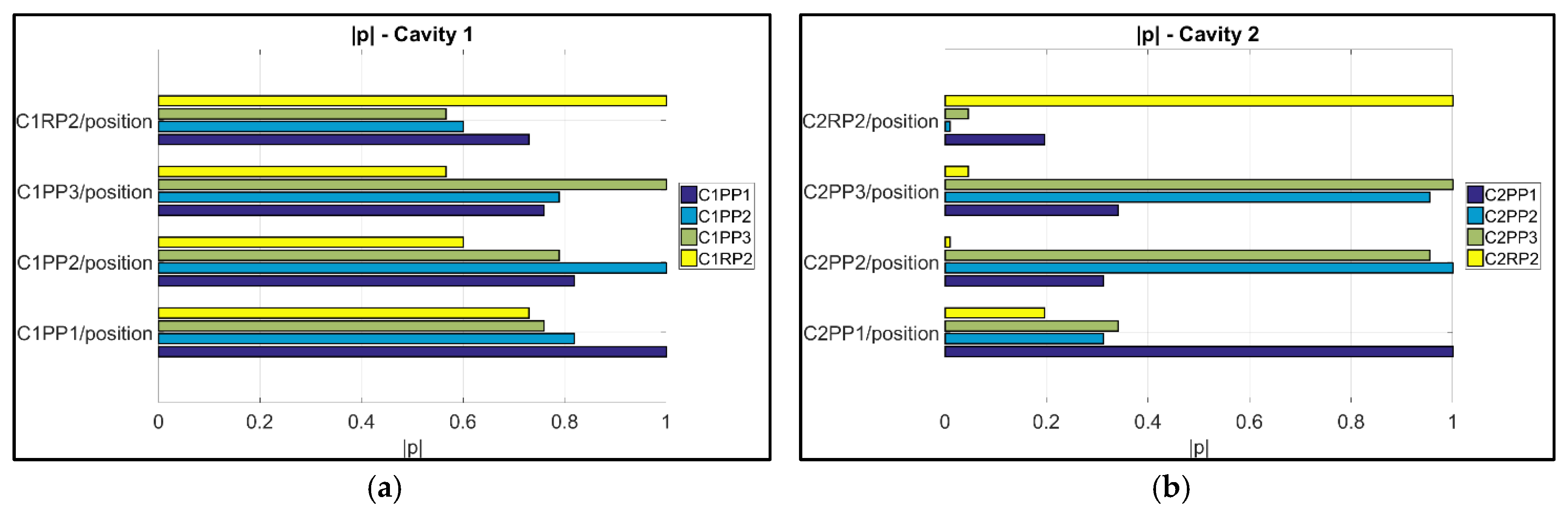 JMMP   Free Full-Text   Investigation on Product and Process