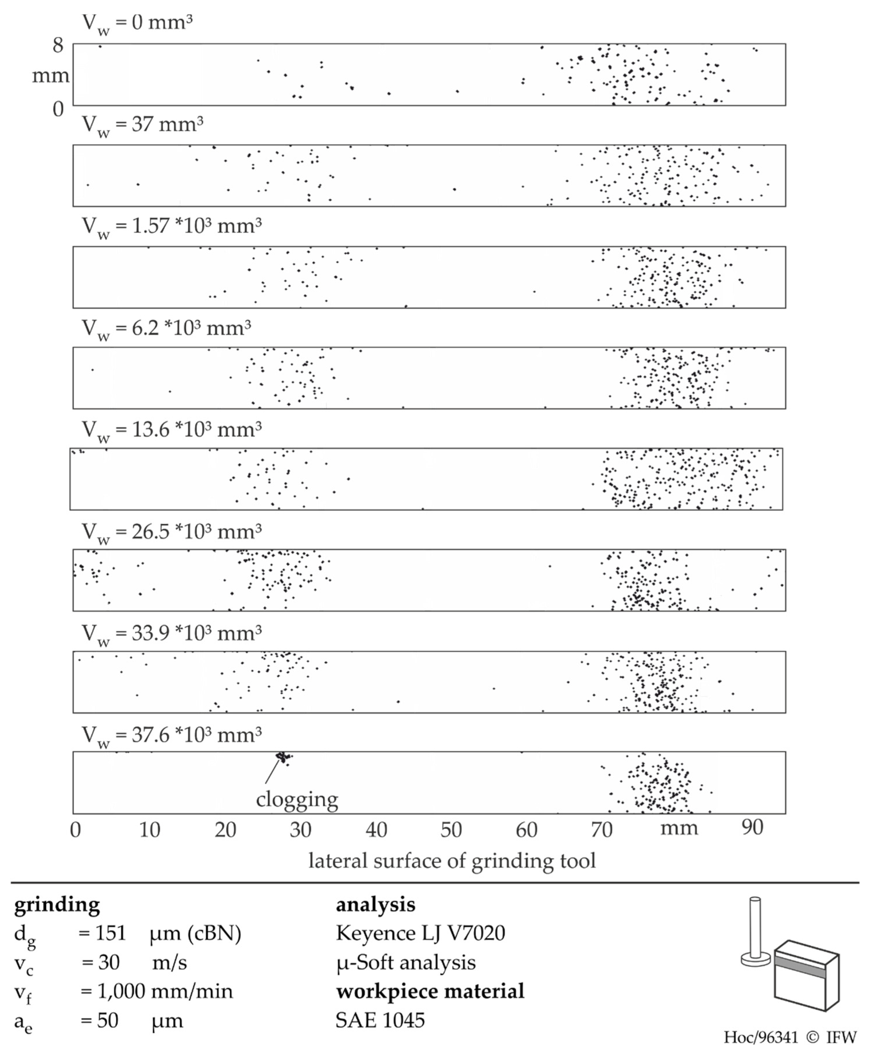 JMMP | Free Full-Text | Prediction of Ground Surfaces by Using the