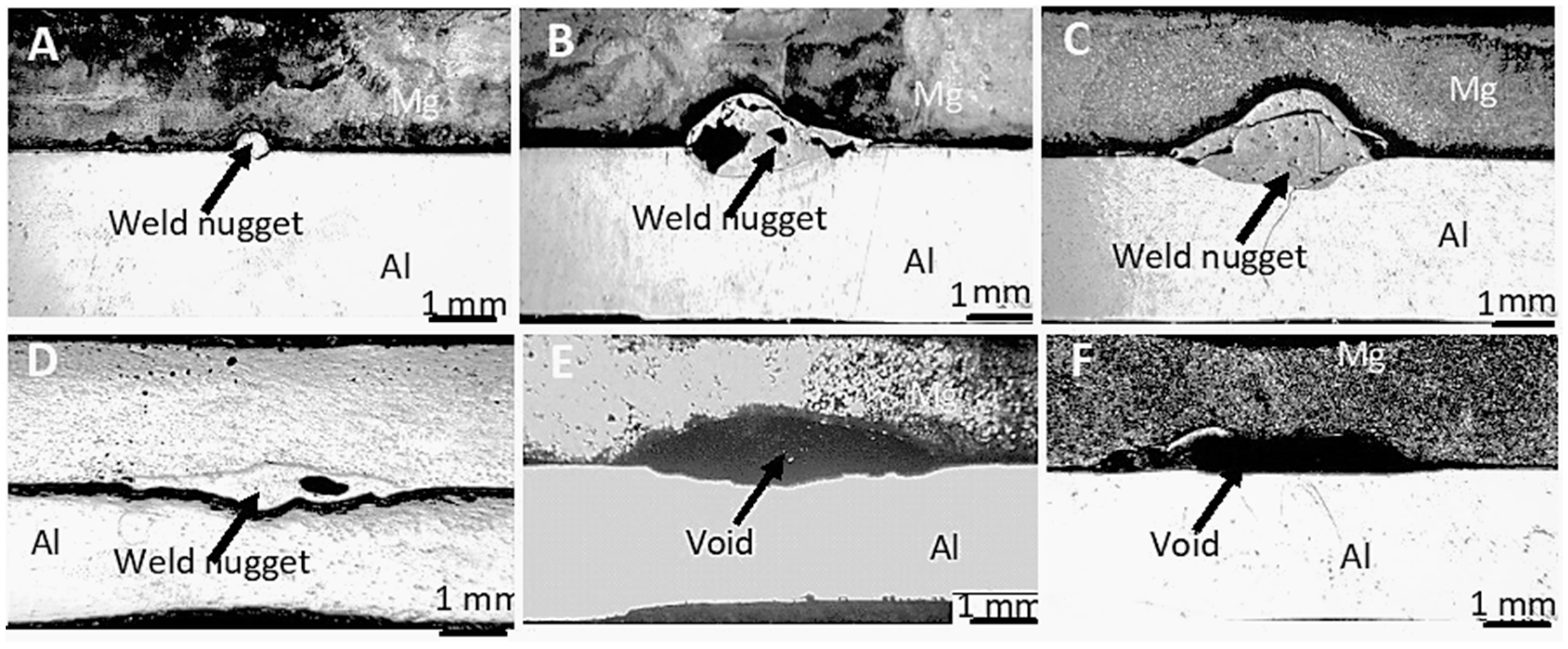 JMMP | Free Full-Text | Microstructure Development during