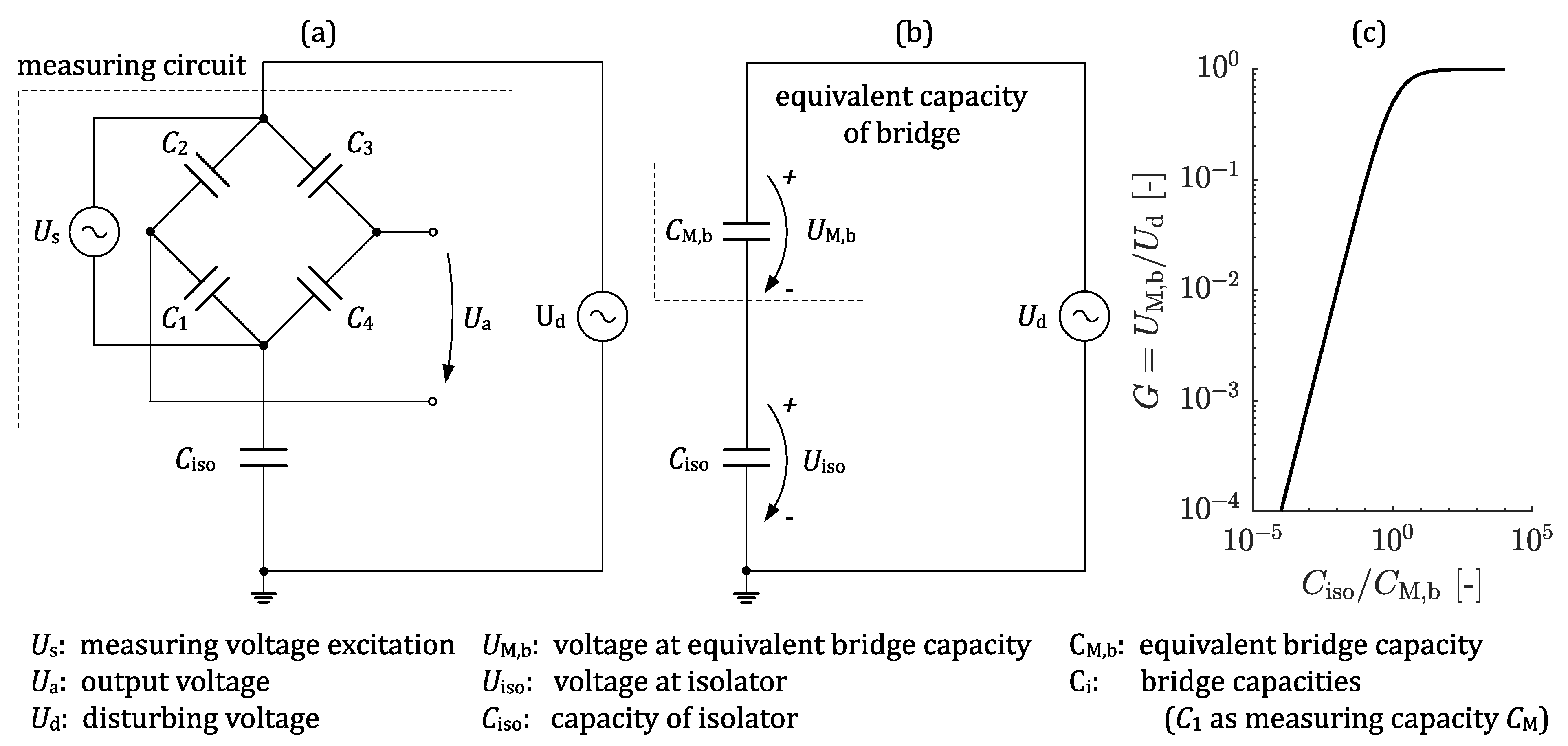 JMMP   Free Full-Text   Enhancing Signal Quality of