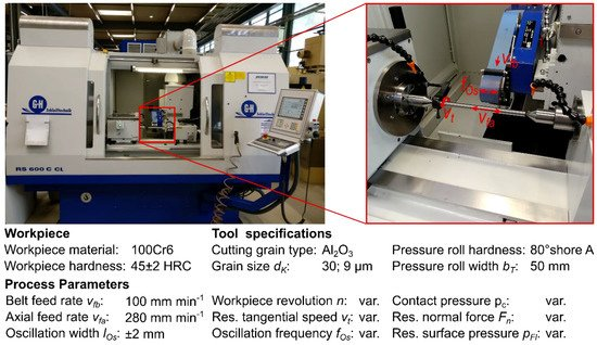 Journal of Manufacturing and Materials Processing   An Open