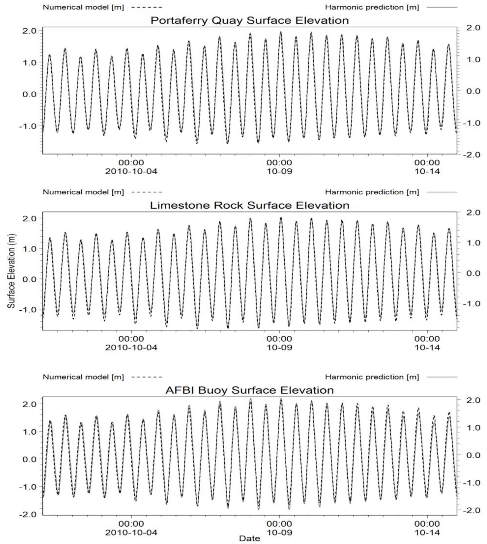 Jmse free full text a hydrodynamic modelling framework for jmse 02 00046 g007 1024 nvjuhfo Images
