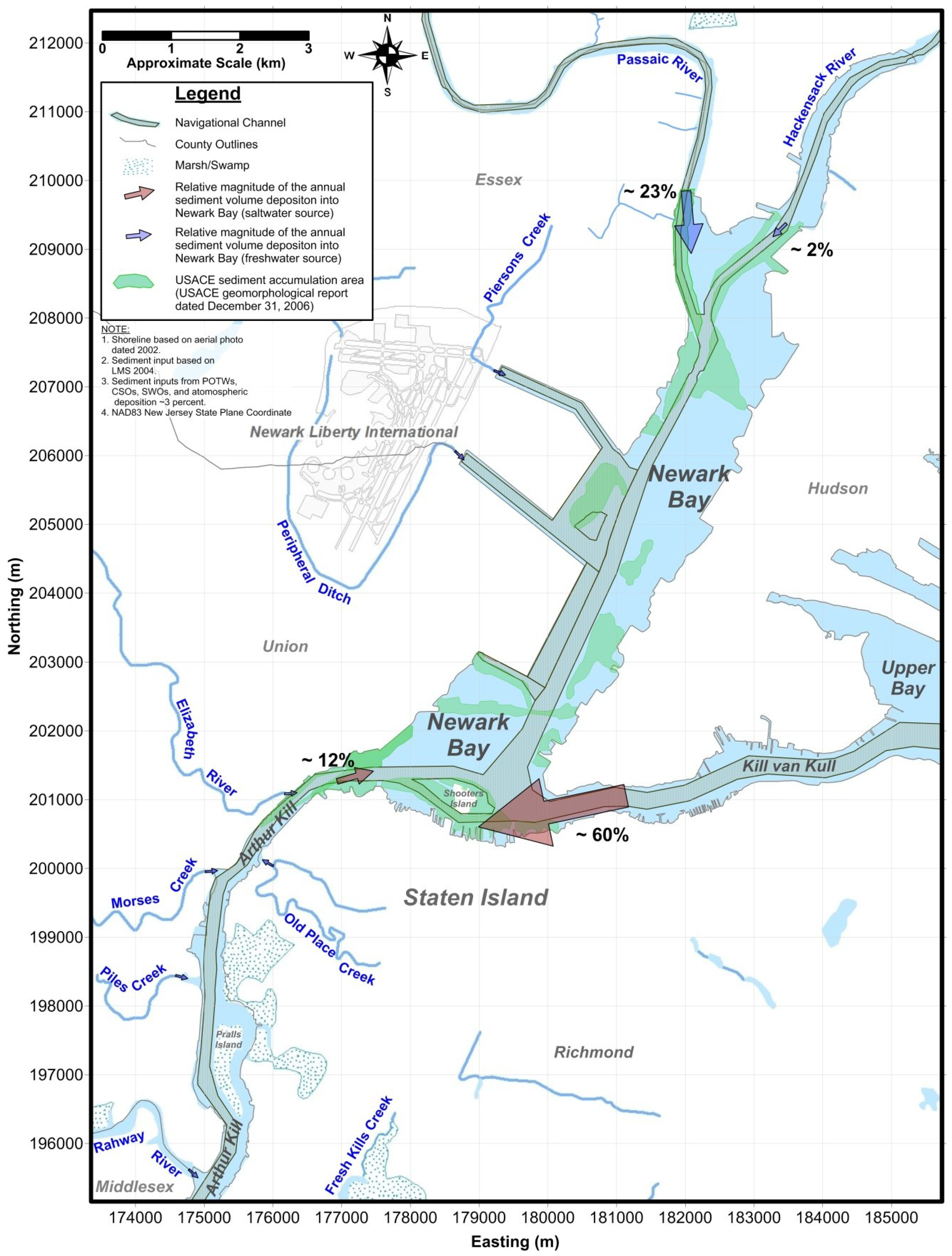Jmse Free Full Text Conceptual Site Model For Newark