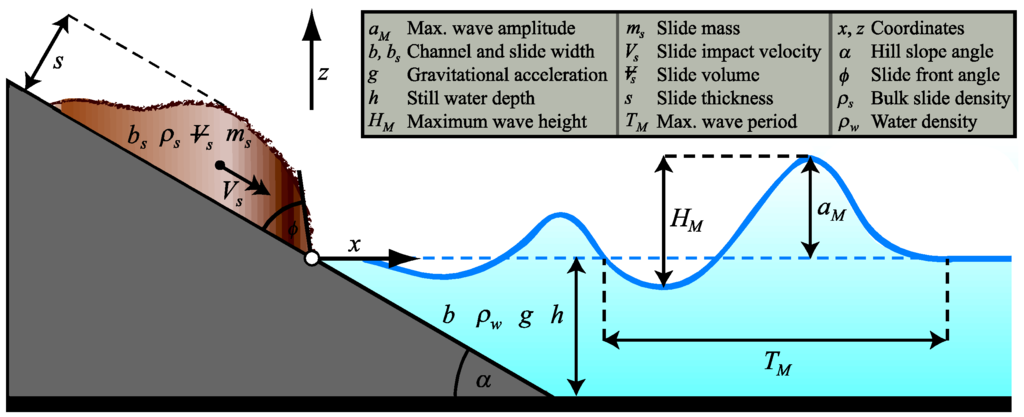 26 w/wave guide-related-26.txt
