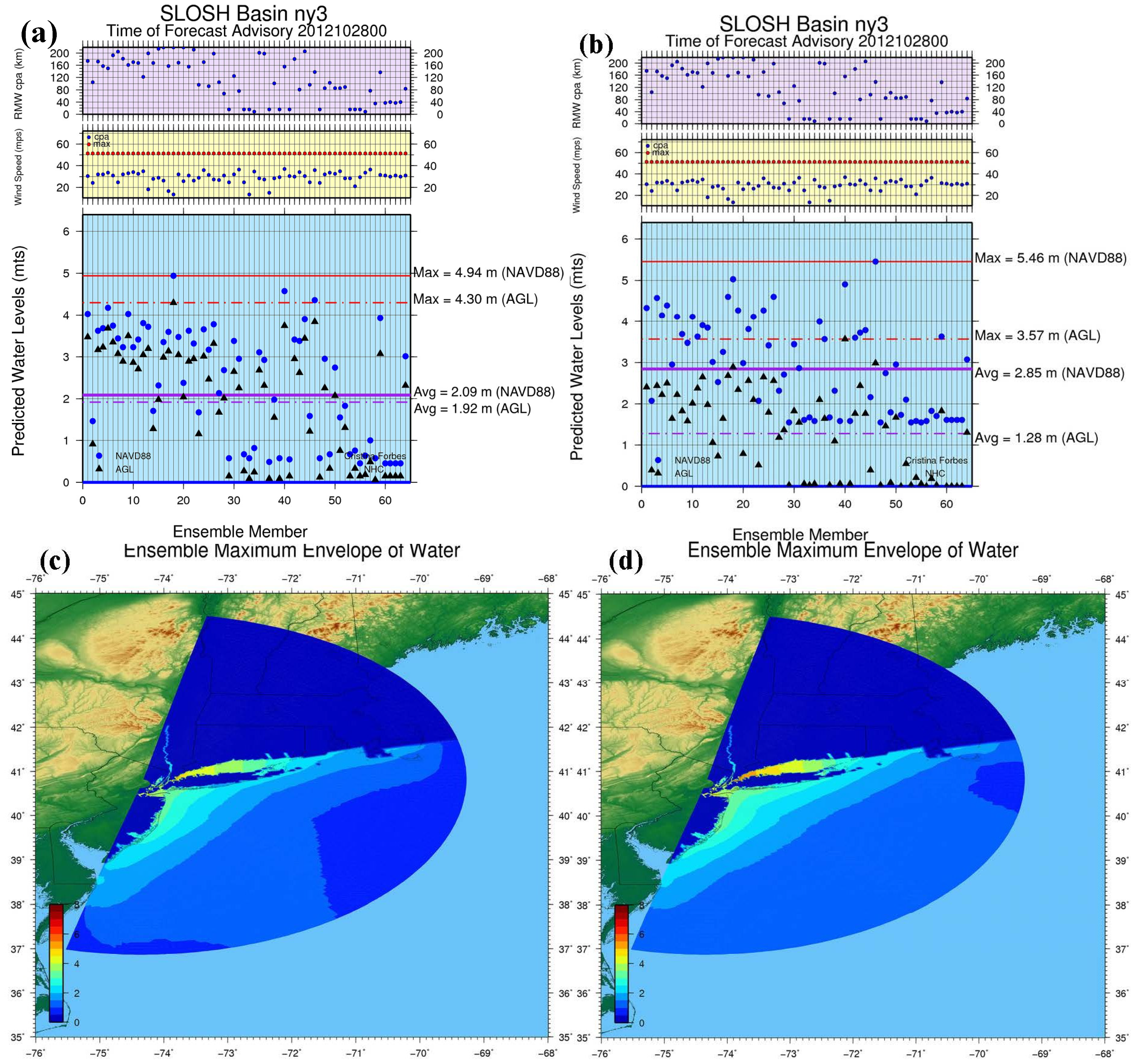 Jmse free full text predicting the storm surge threat of jmse 02 00437 g009 1024 nvjuhfo Choice Image