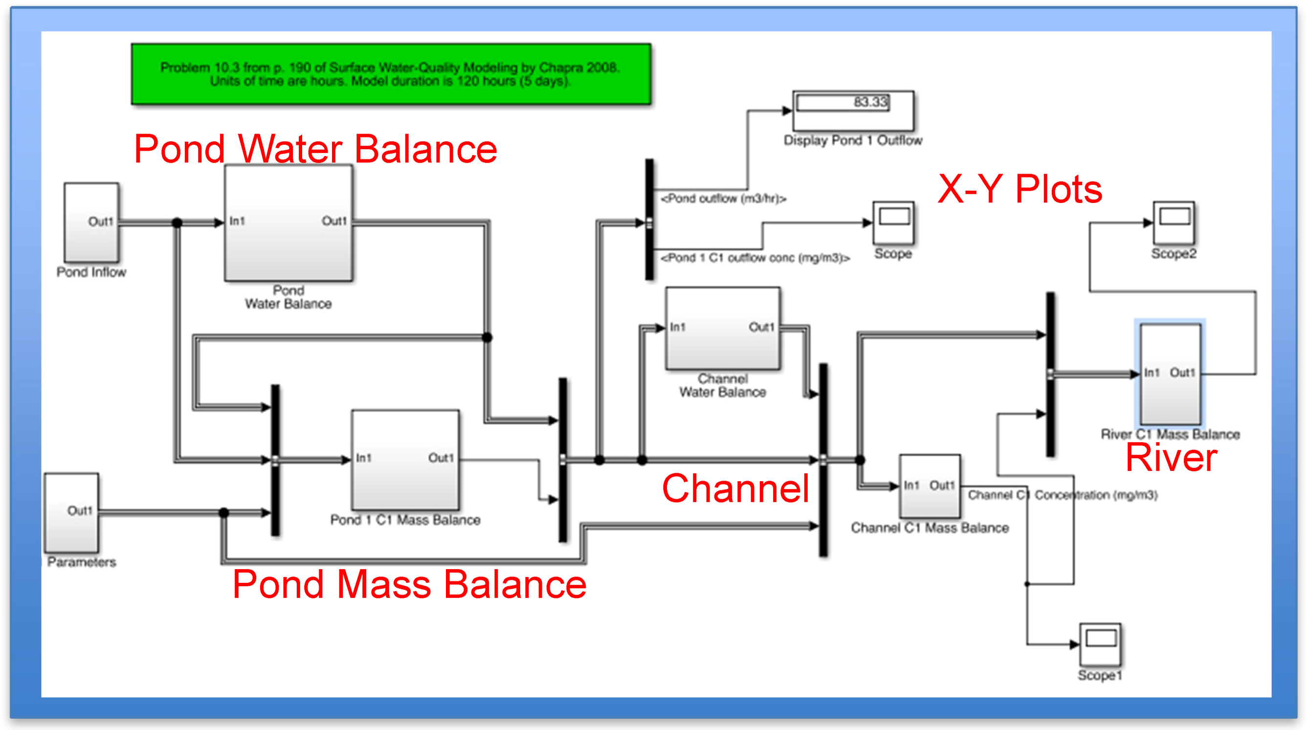modelling of a reactor using simulink Switched reactor ( tsc )  simulate tsr-tcr system using matlab simulink  modelling and simulation of thyristor controlled reactor.