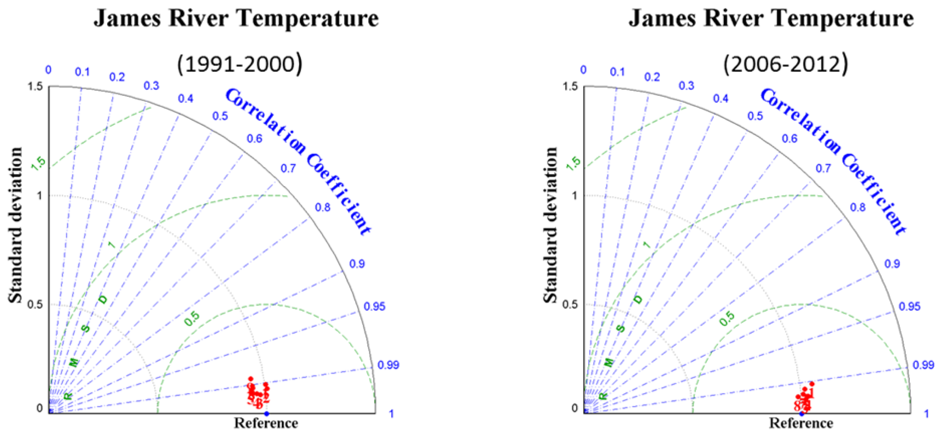 Jmse free full text development of the hydrodynamic model for jmse 04 00082 g007 nvjuhfo Image collections