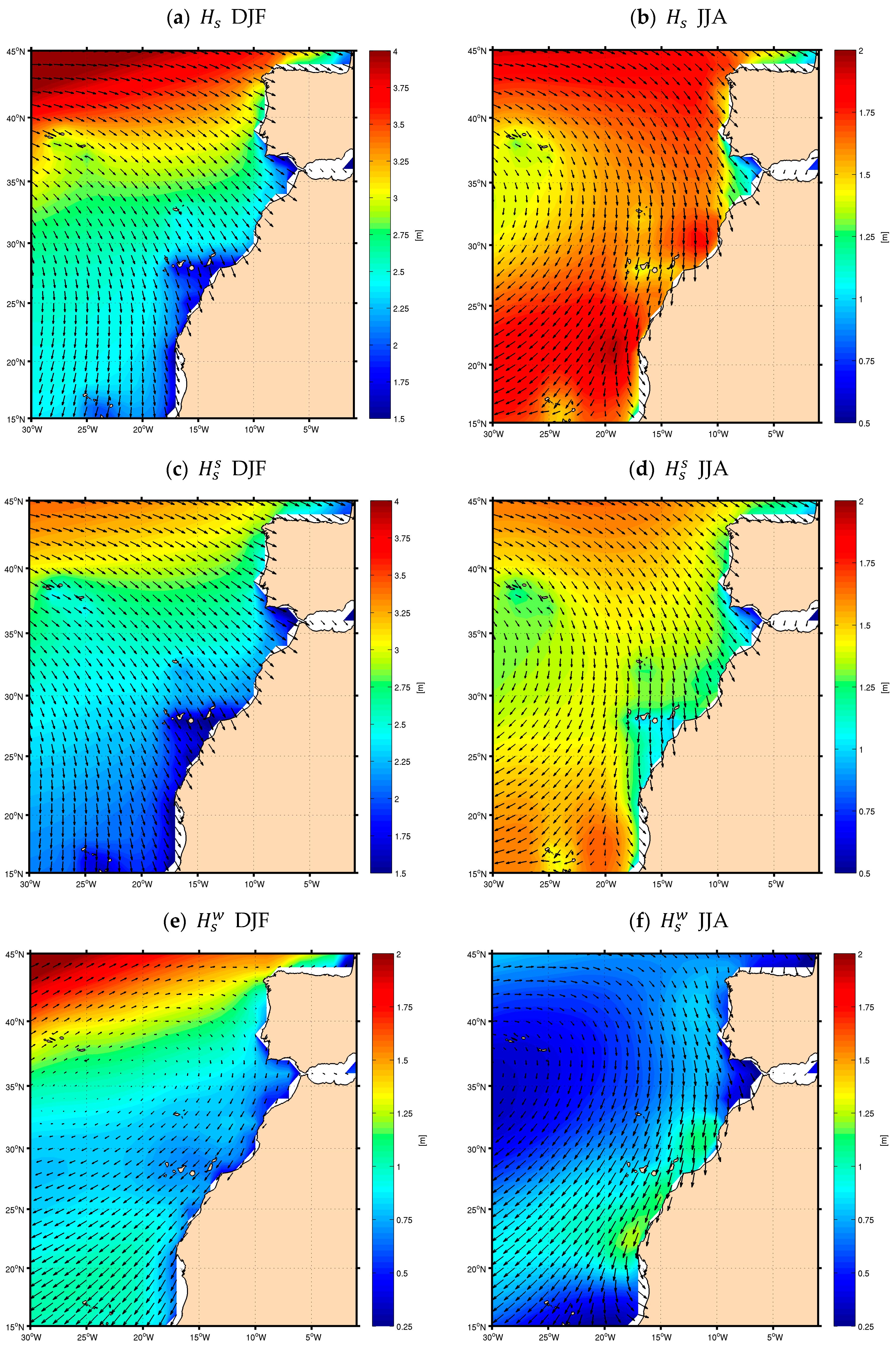 Swell Seasonal Summer Home Decor Edit: Seasonal Variability Of Wind Sea