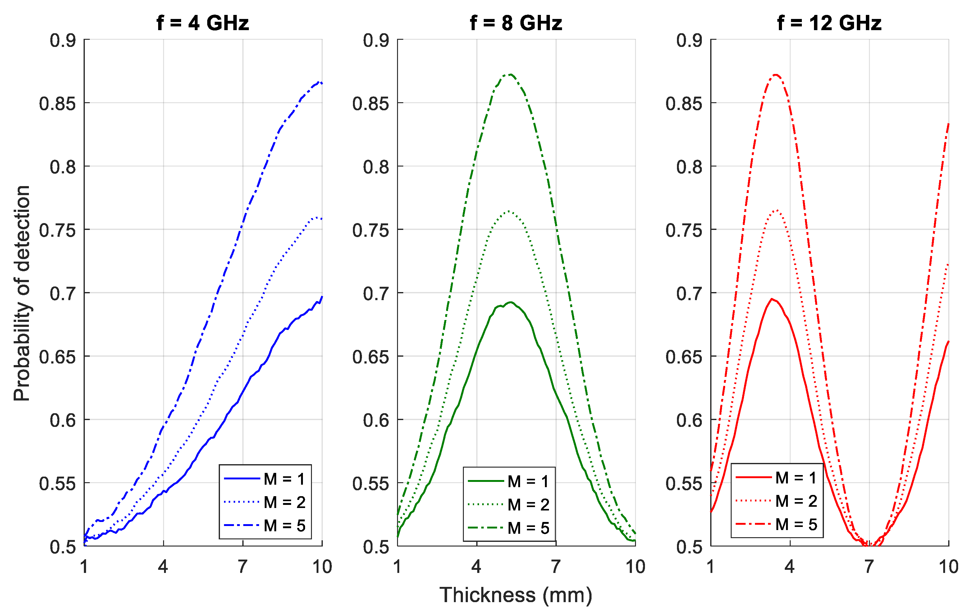 JMSE   Free Full-Text   Bayesian Statistics of Wide-Band