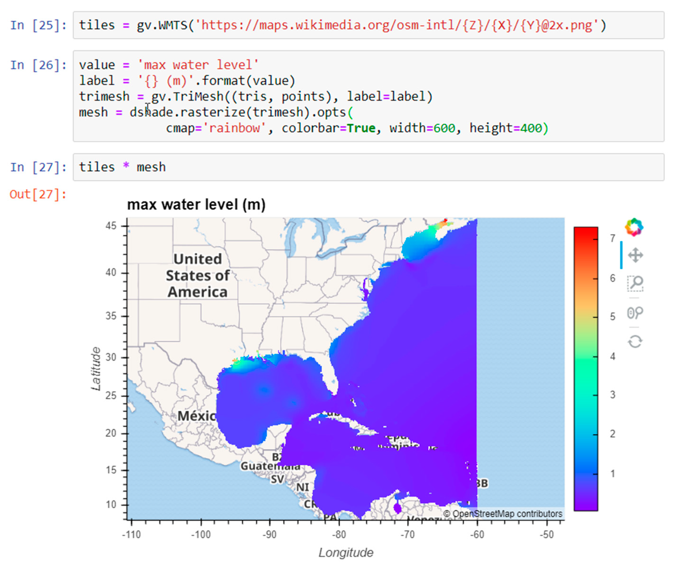 JMSE | Free Full-Text | Analysis and Visualization of Coastal Ocean