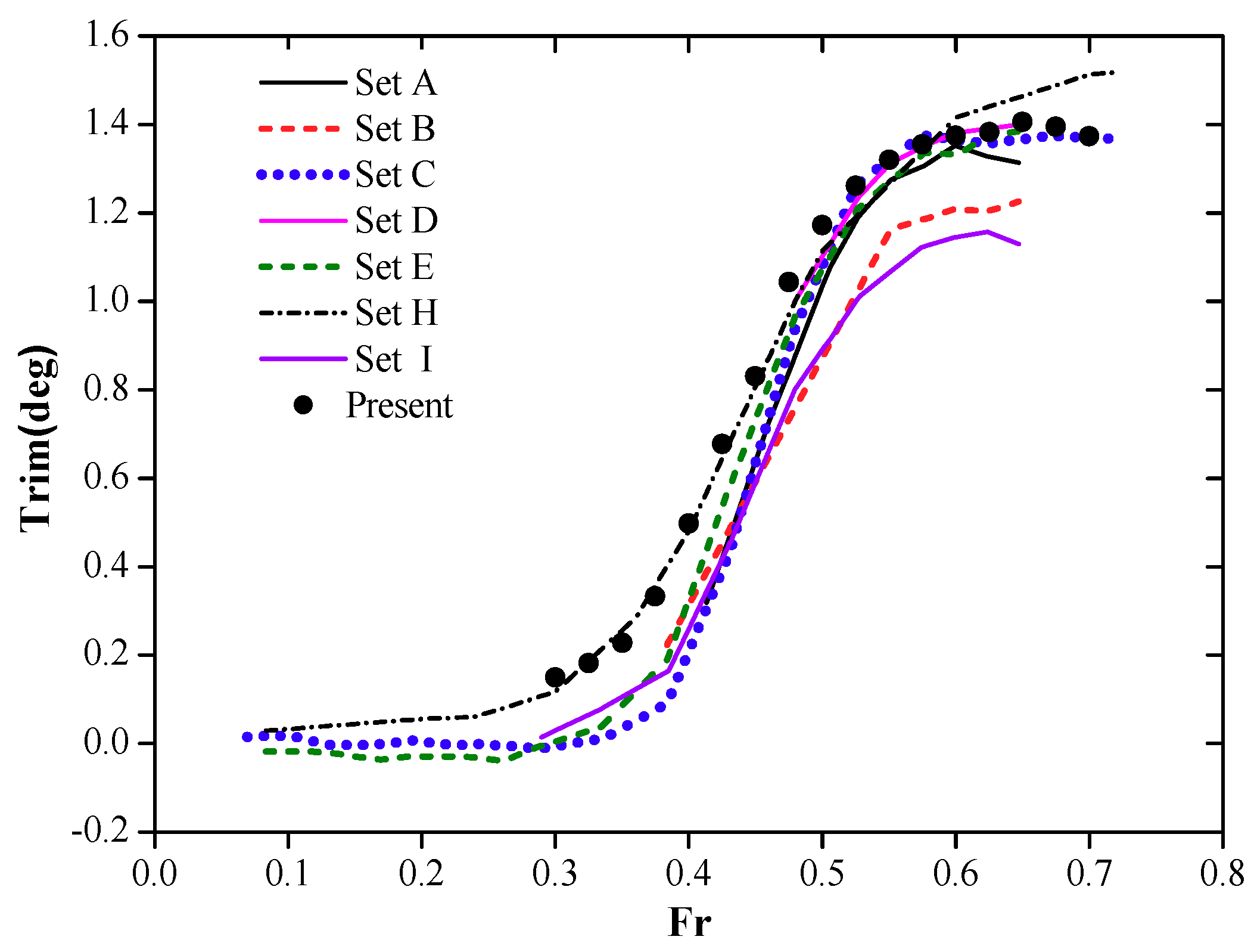 JMSE | Free Full-Text | A Potential Flow Theory and Boundary