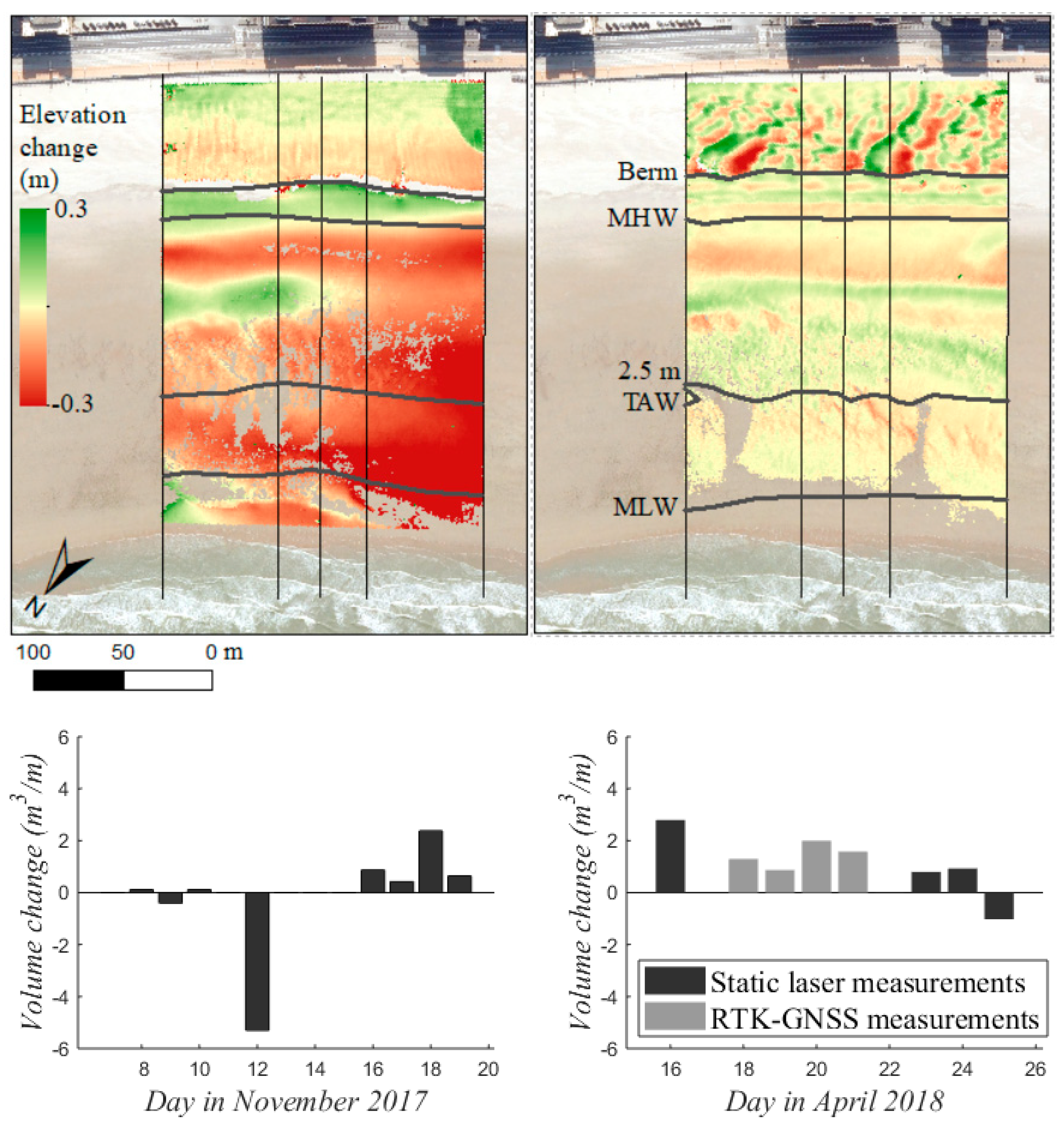 JMSE | Free Full-Text | Cross-Shore Suspended Sediment