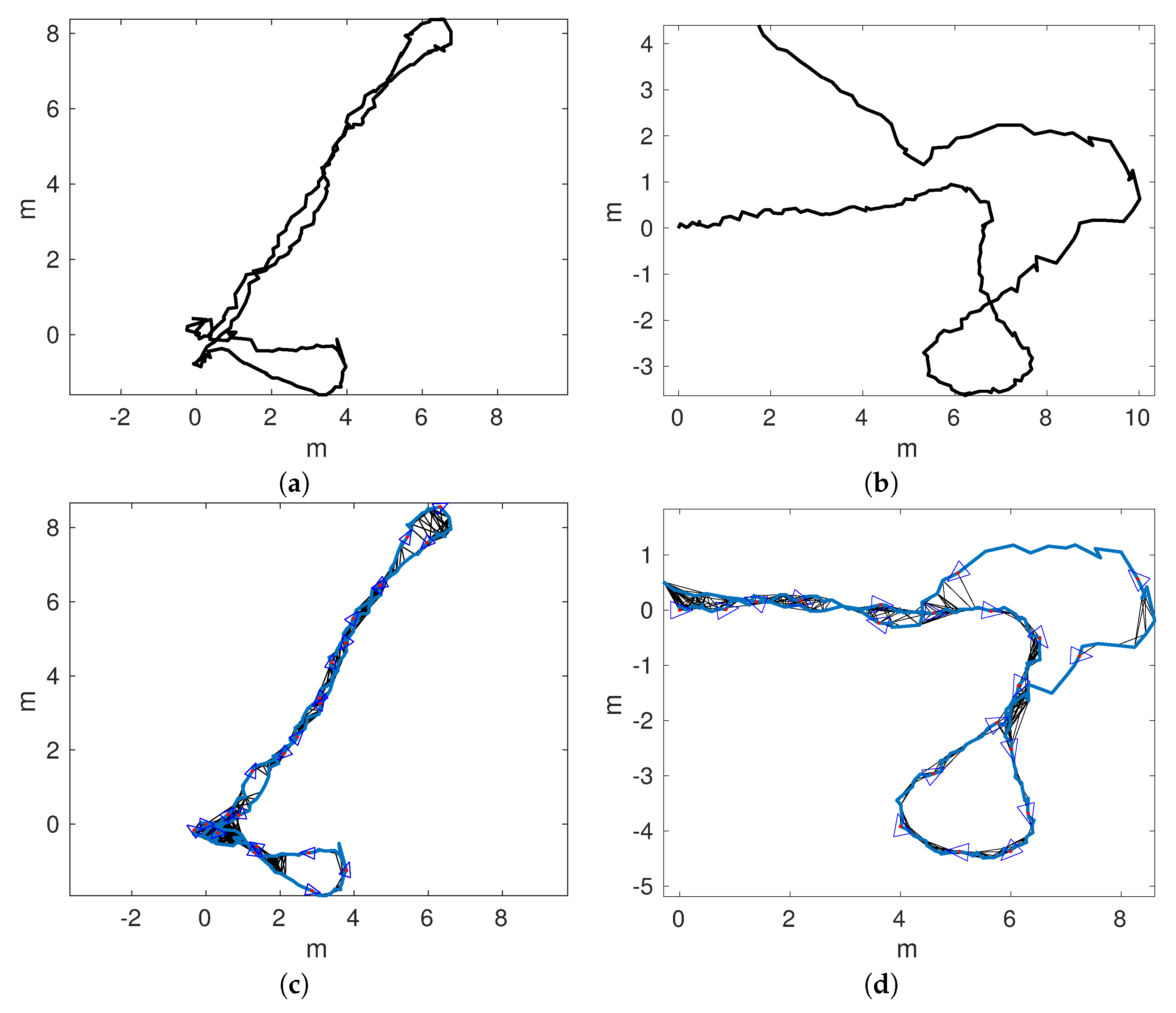 JMSE | Free Full-Text | A Trajectory-Based Approach to Multi