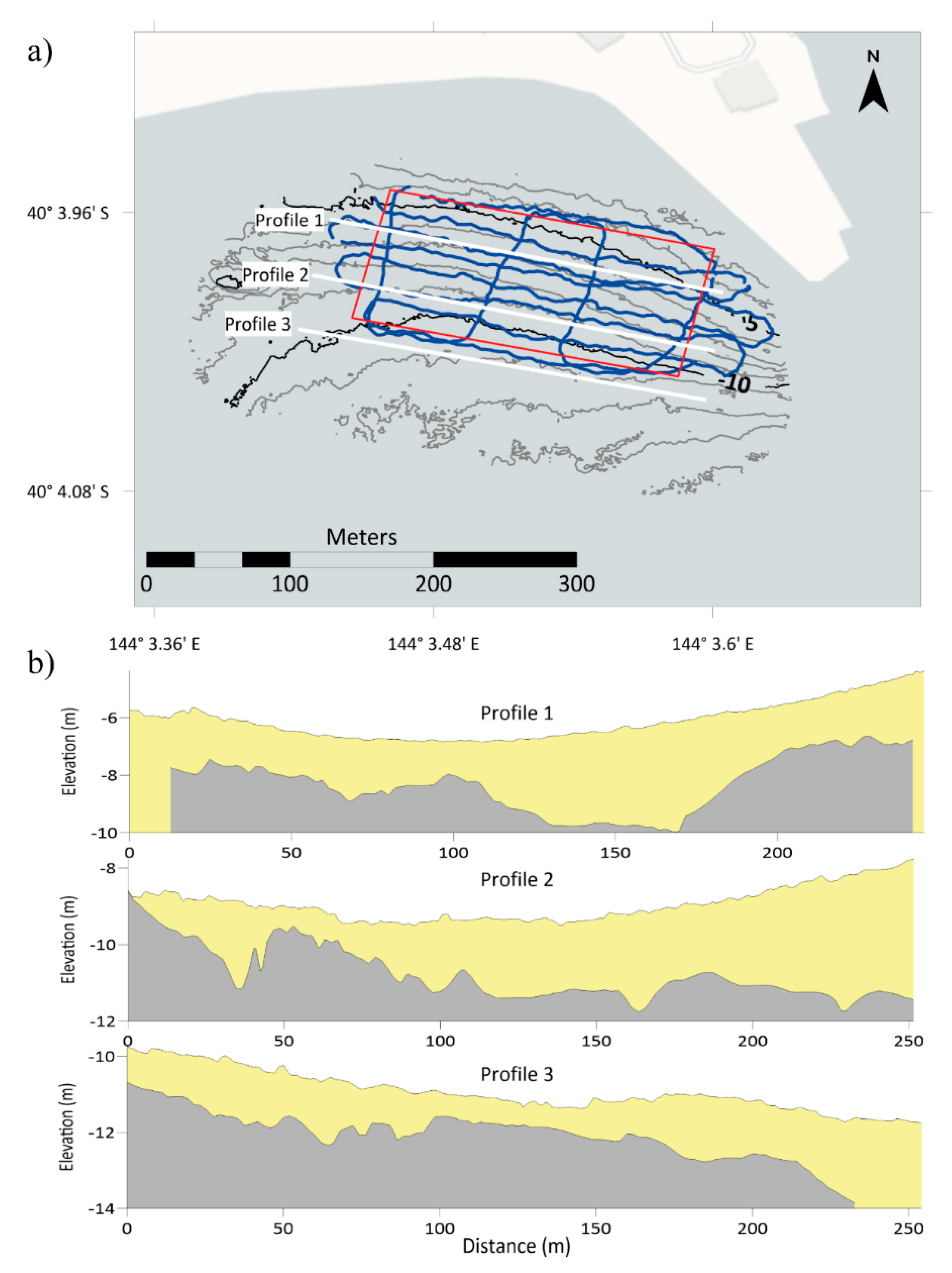 Jmse Free Full Text Seafloor Site Characterization For