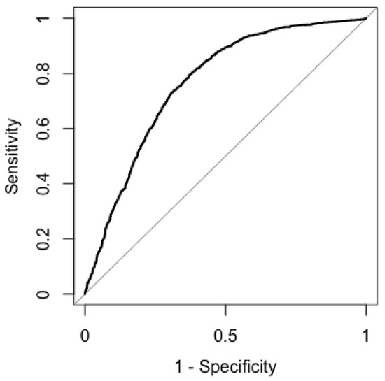 Correction for bias in meta‐analysis of little‐replicated ...