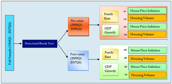 Journal of Risk and Financial Management   An Open Access Journal