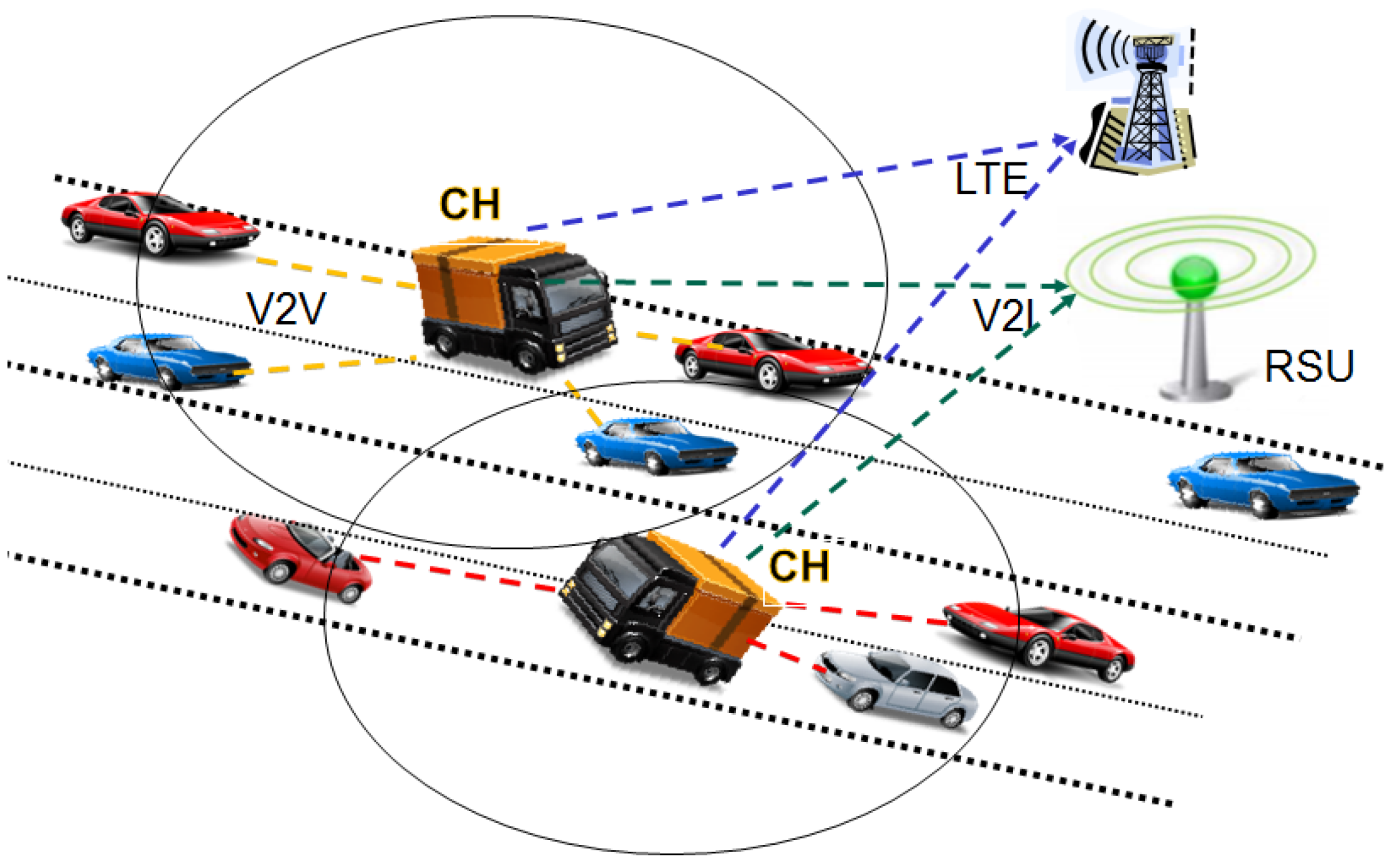 JSAN | Free Full-Text | Social Internet of Vehicles for