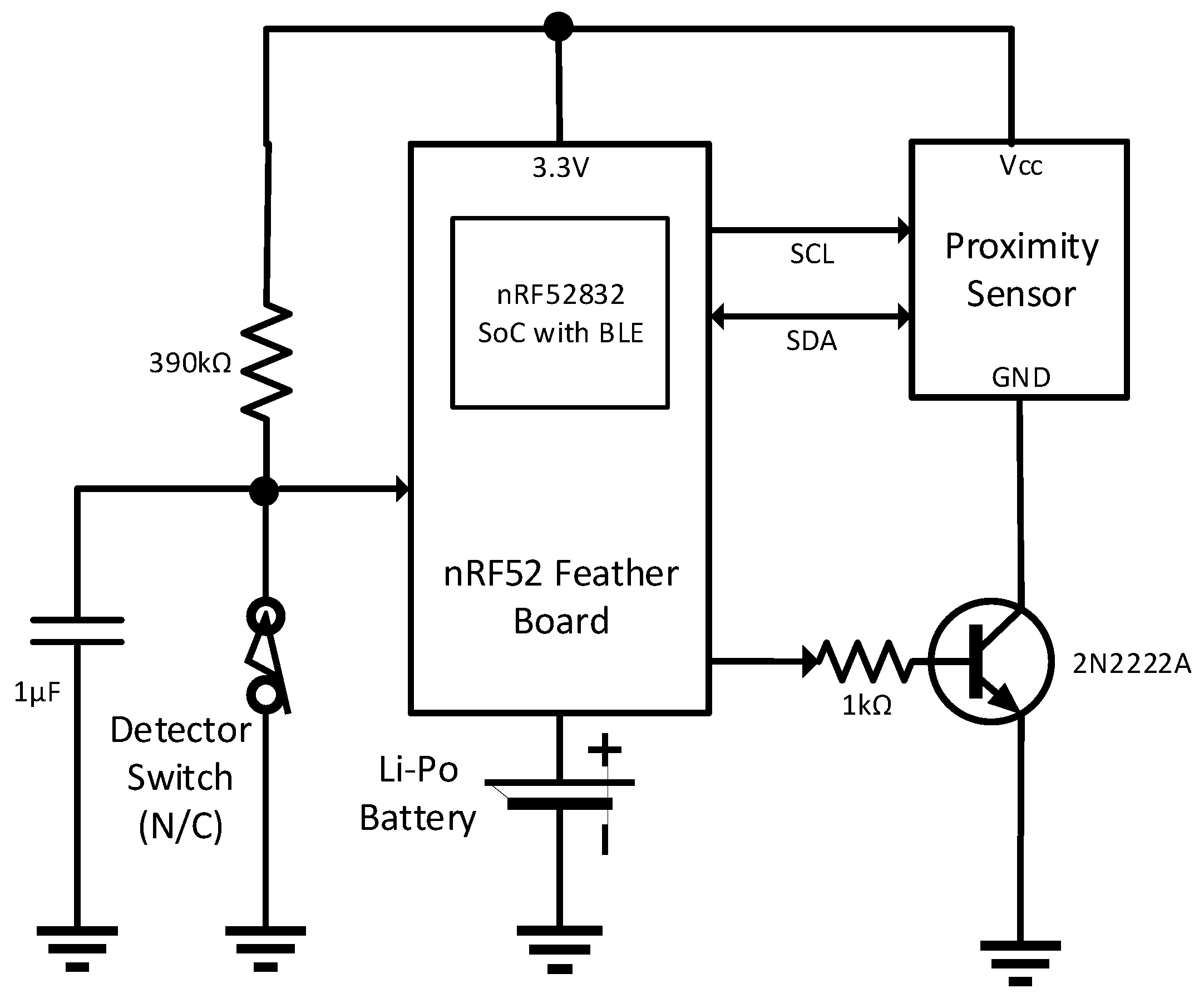 JSAN | Free Full-Text | A Low Power IoT-Connected Smart Canister