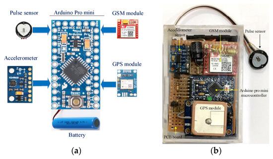 Journal of Sensor and Actuator Networks | An Open Access Journal