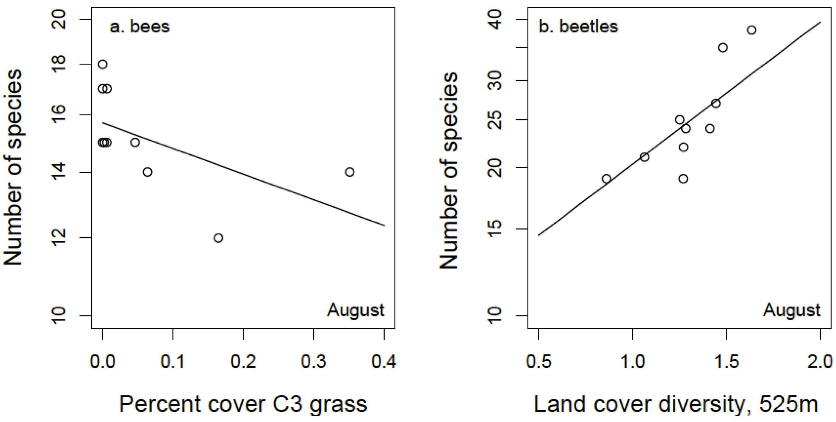 land full text landscape and local controls of insect no
