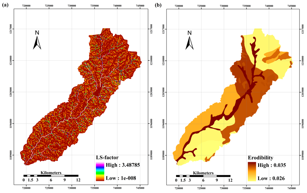 Land free full text an approach for simulating soil for Soil k factor