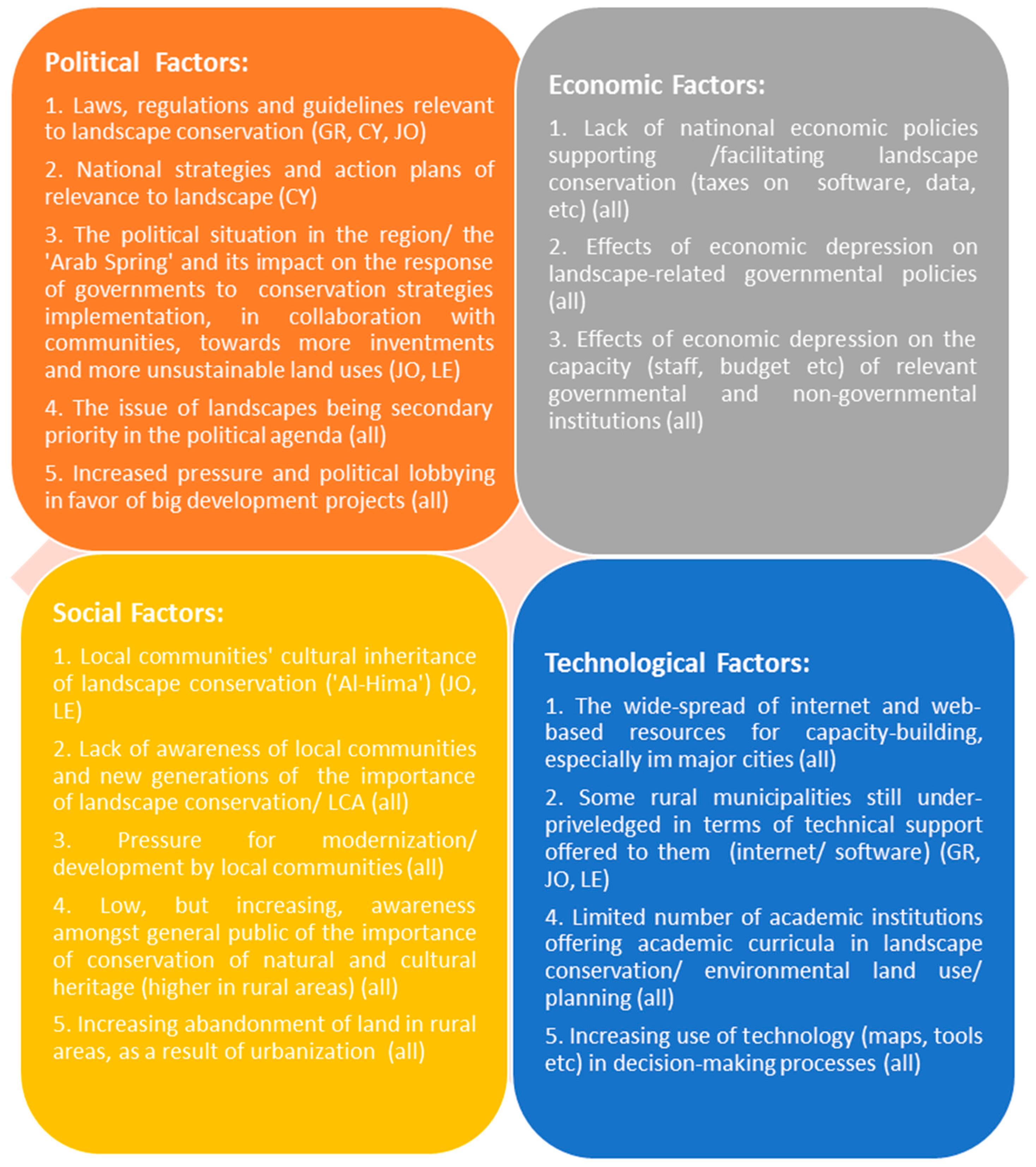 pestle analysis of cyprus