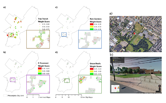 Land | Free Full-Text | Prioritizing Suitable Locations for Green ...