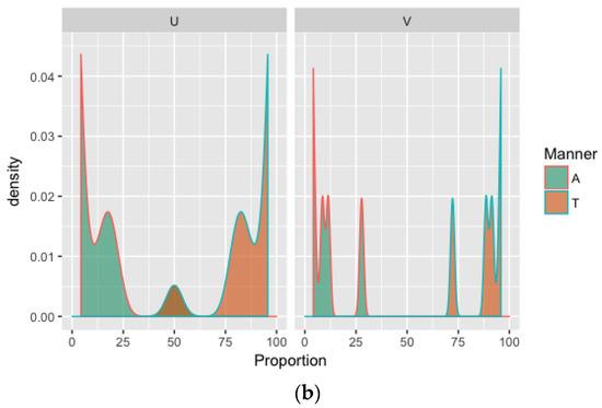 phonetic data analysis ladefoged pdf